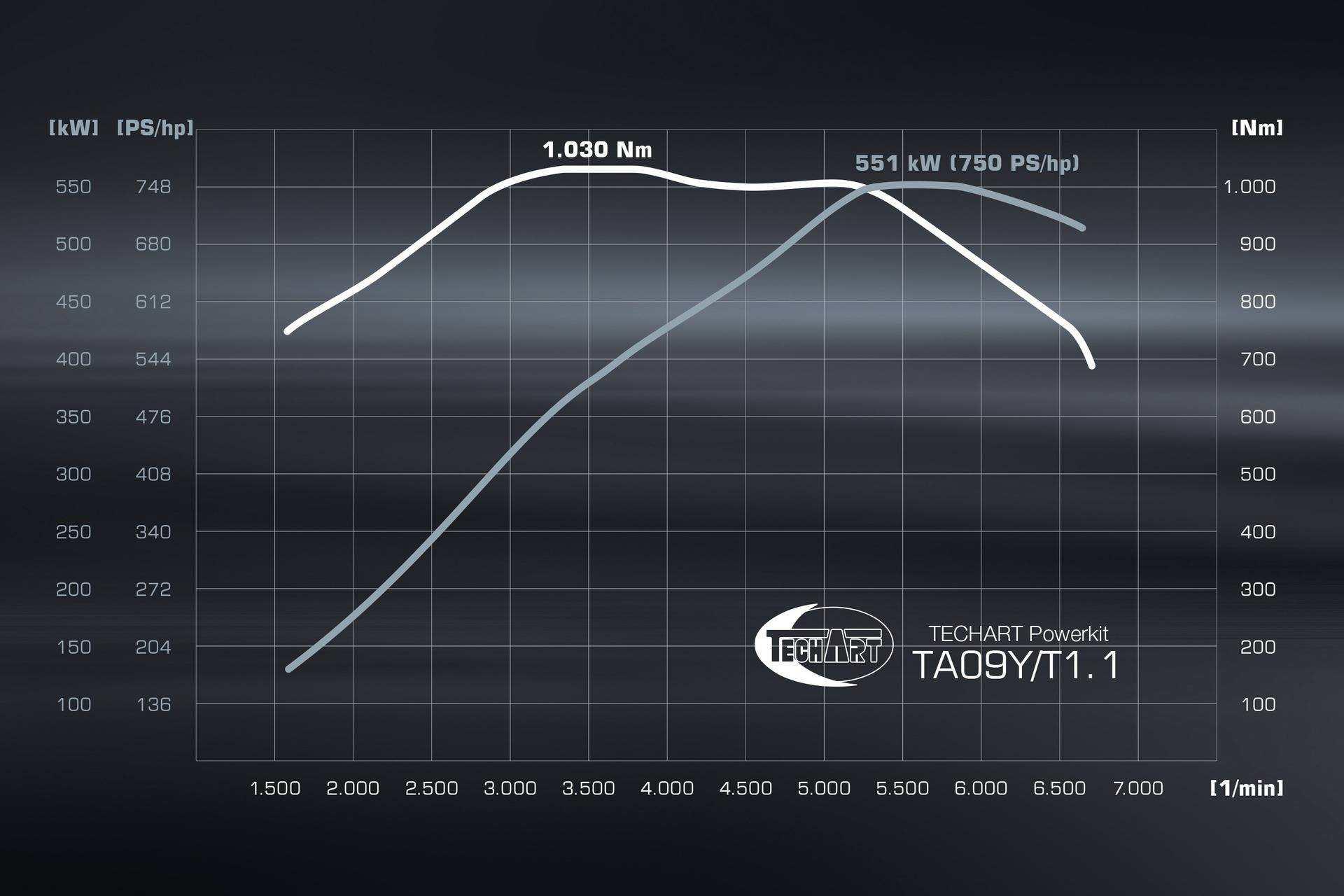 Porsche_Cayenne_GTS_by_TechArt_0054