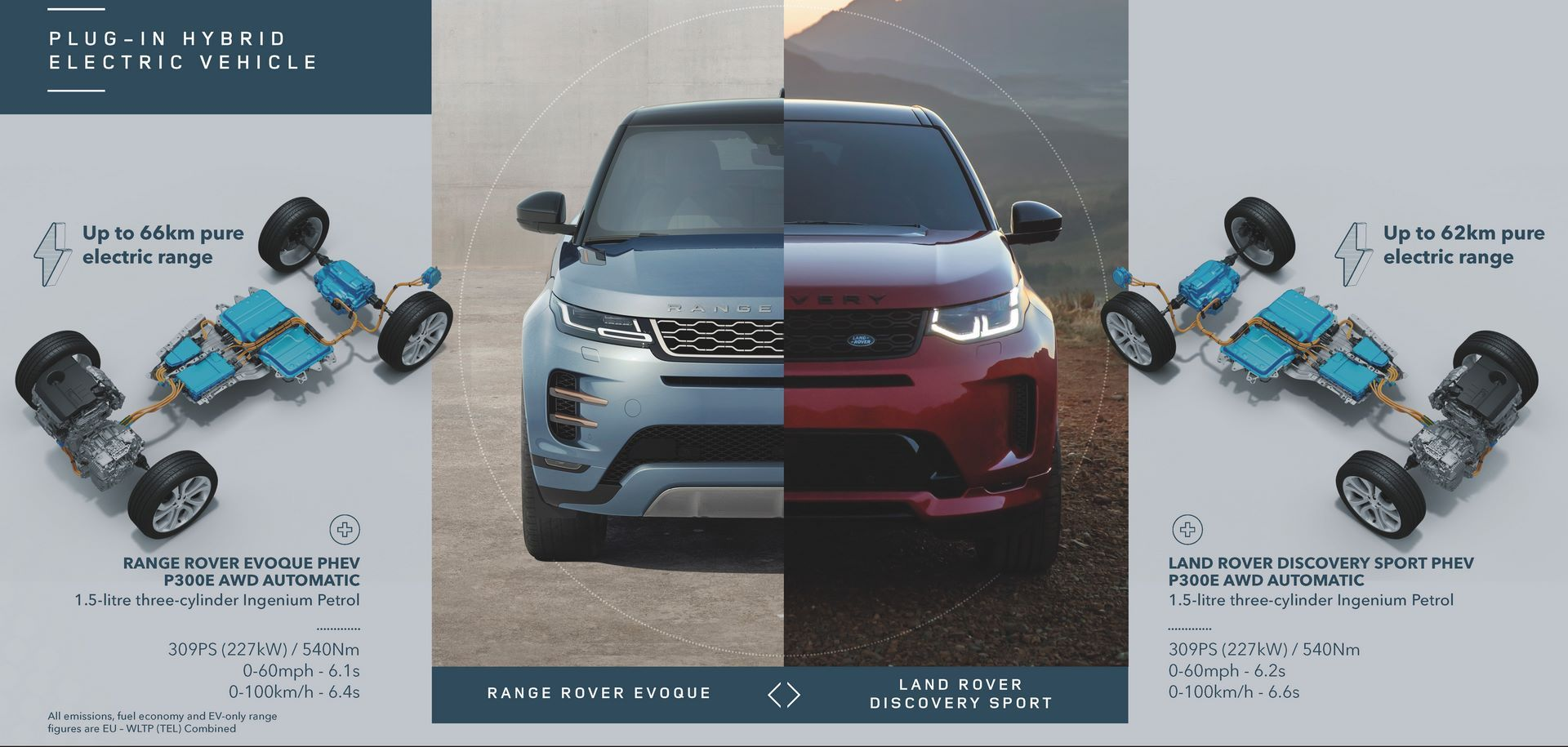 Range-Rover-Evoque-and-Land-Rover-Discovery-Sport-MHEV-diesel-25
