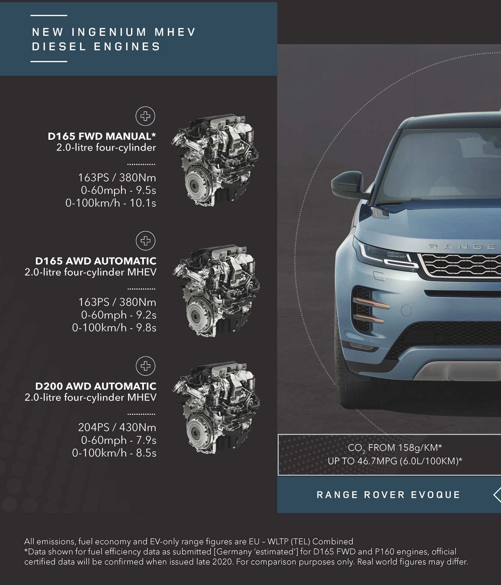 Range-Rover-Evoque-and-Land-Rover-Discovery-Sport-MHEV-diesel-26