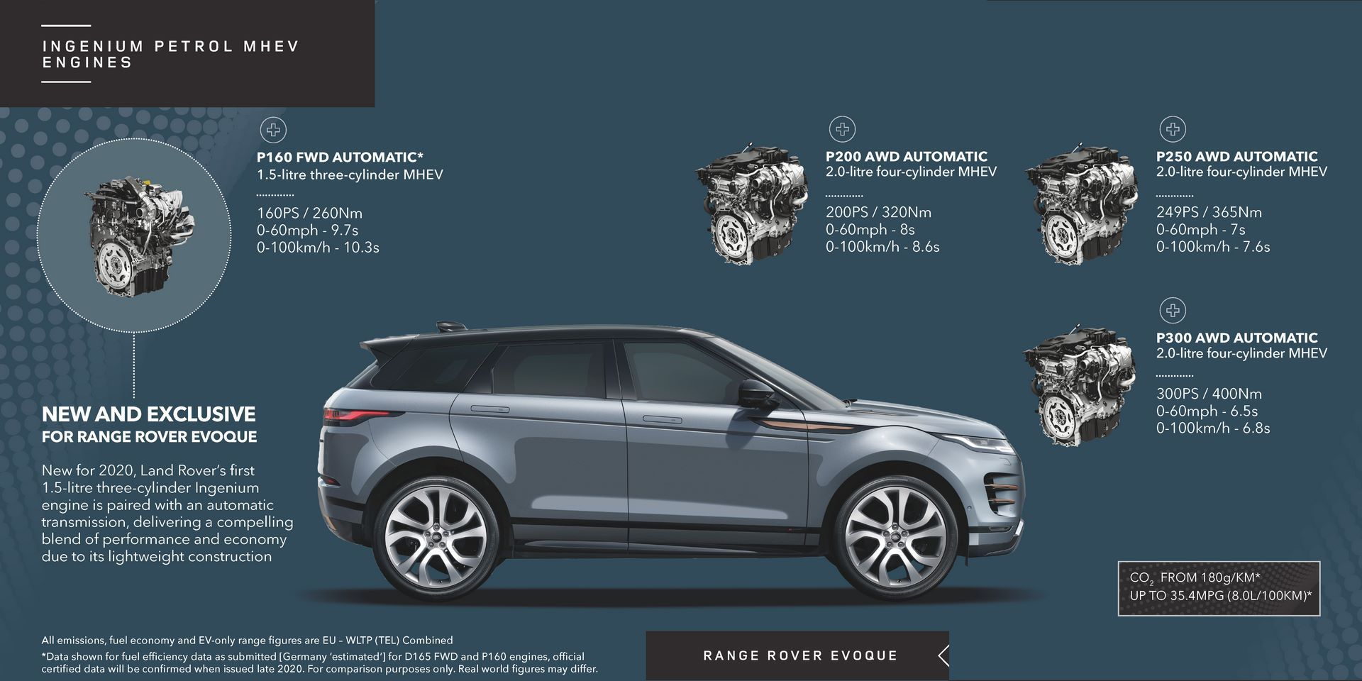 Range-Rover-Evoque-and-Land-Rover-Discovery-Sport-MHEV-diesel-27