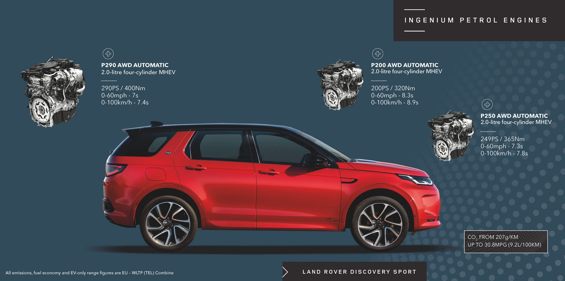 Range-Rover-Evoque-and-Land-Rover-Discovery-Sport-MHEV-diesel-53
