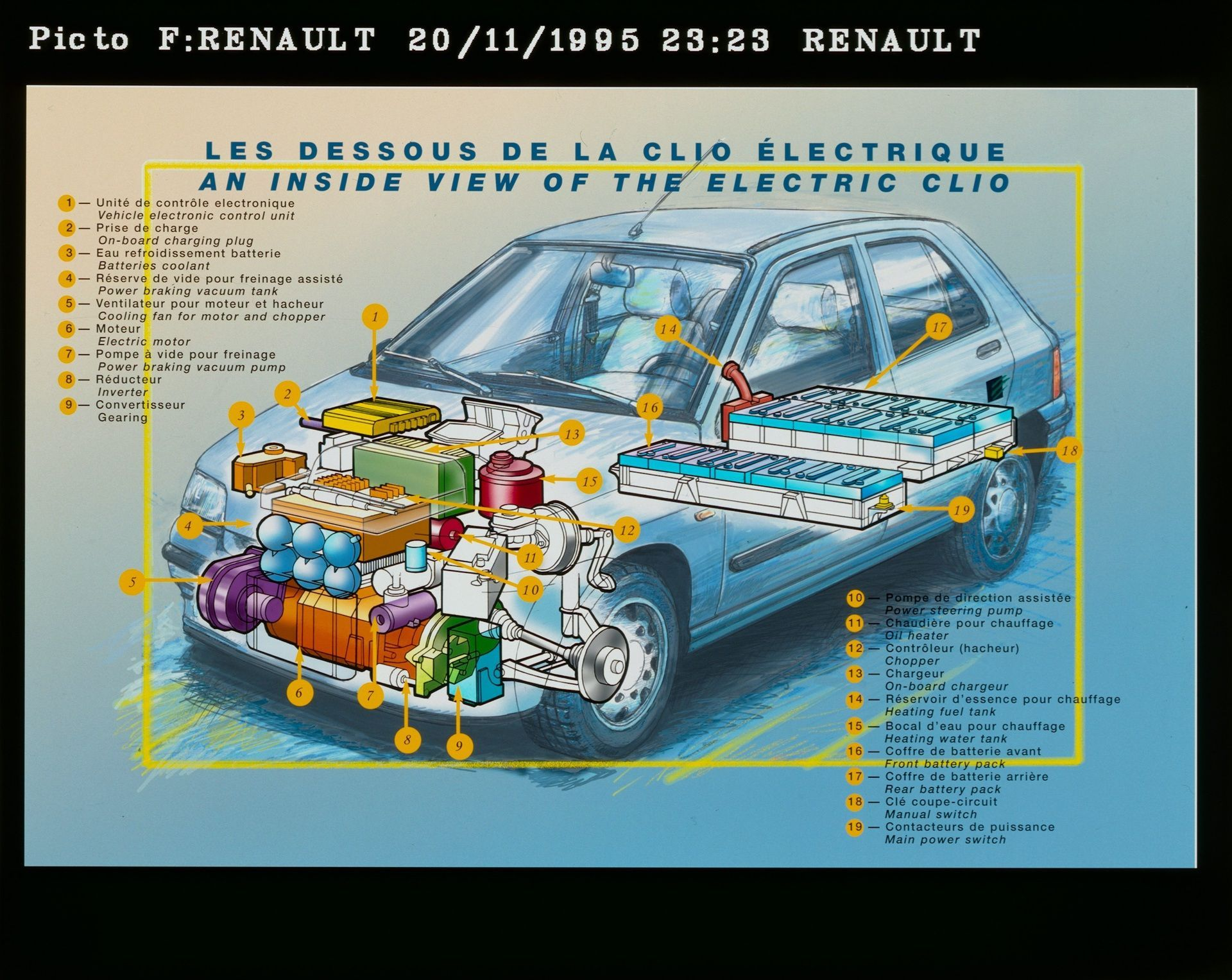 2020-30-years-of-Renault-CLIO-Renault-CLIO-I-1990-1999-23