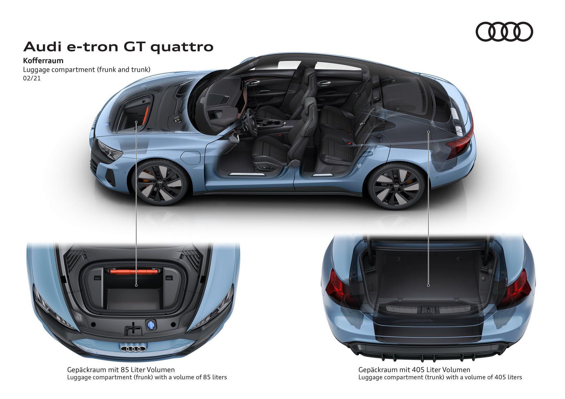 2022-Audi-e-tron-GT-107