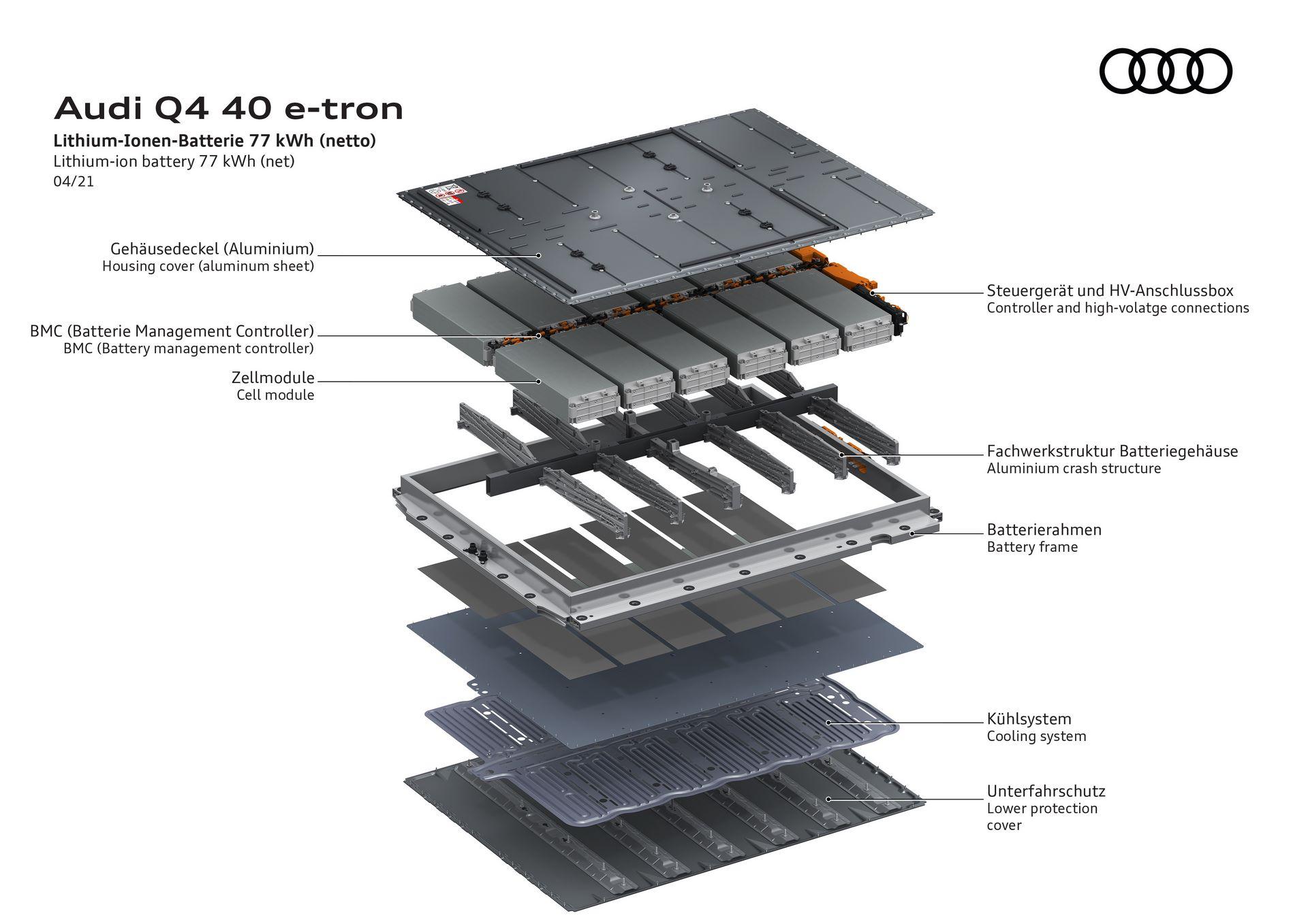 Audi-Q4-e-tron-and-Q4-e-tron-Sportback-118