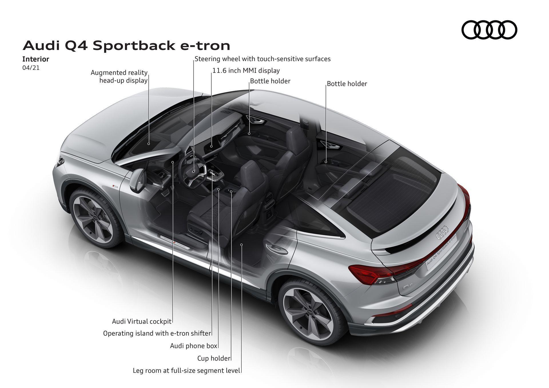 Audi-Q4-e-tron-and-Q4-e-tron-Sportback-136