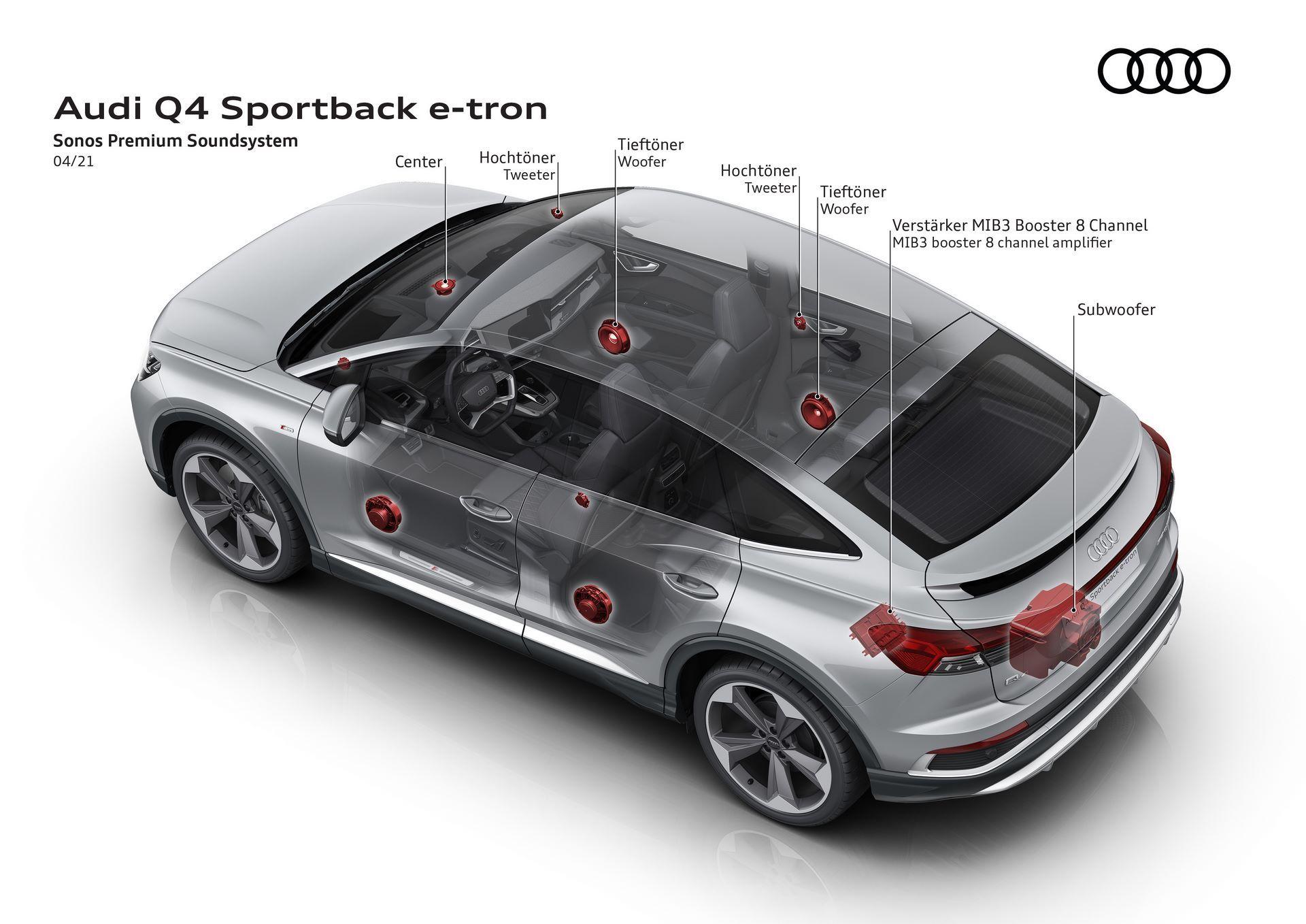 Audi-Q4-e-tron-and-Q4-e-tron-Sportback-137