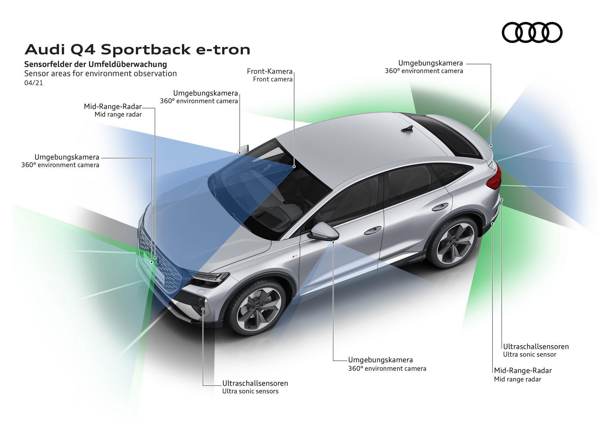 Audi-Q4-e-tron-and-Q4-e-tron-Sportback-138