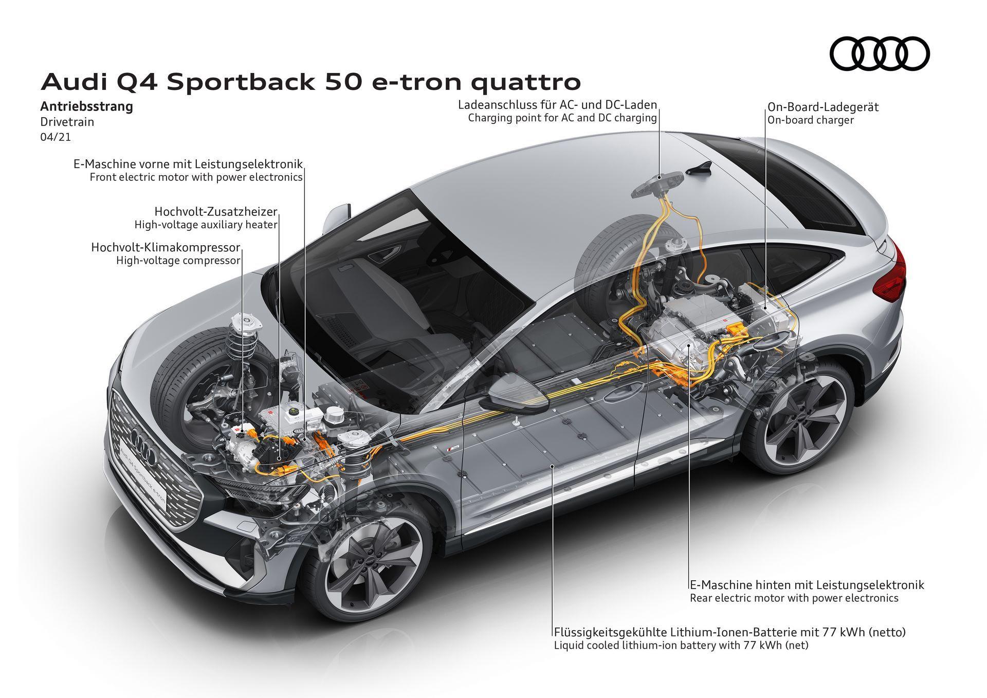 Audi-Q4-e-tron-and-Q4-e-tron-Sportback-145