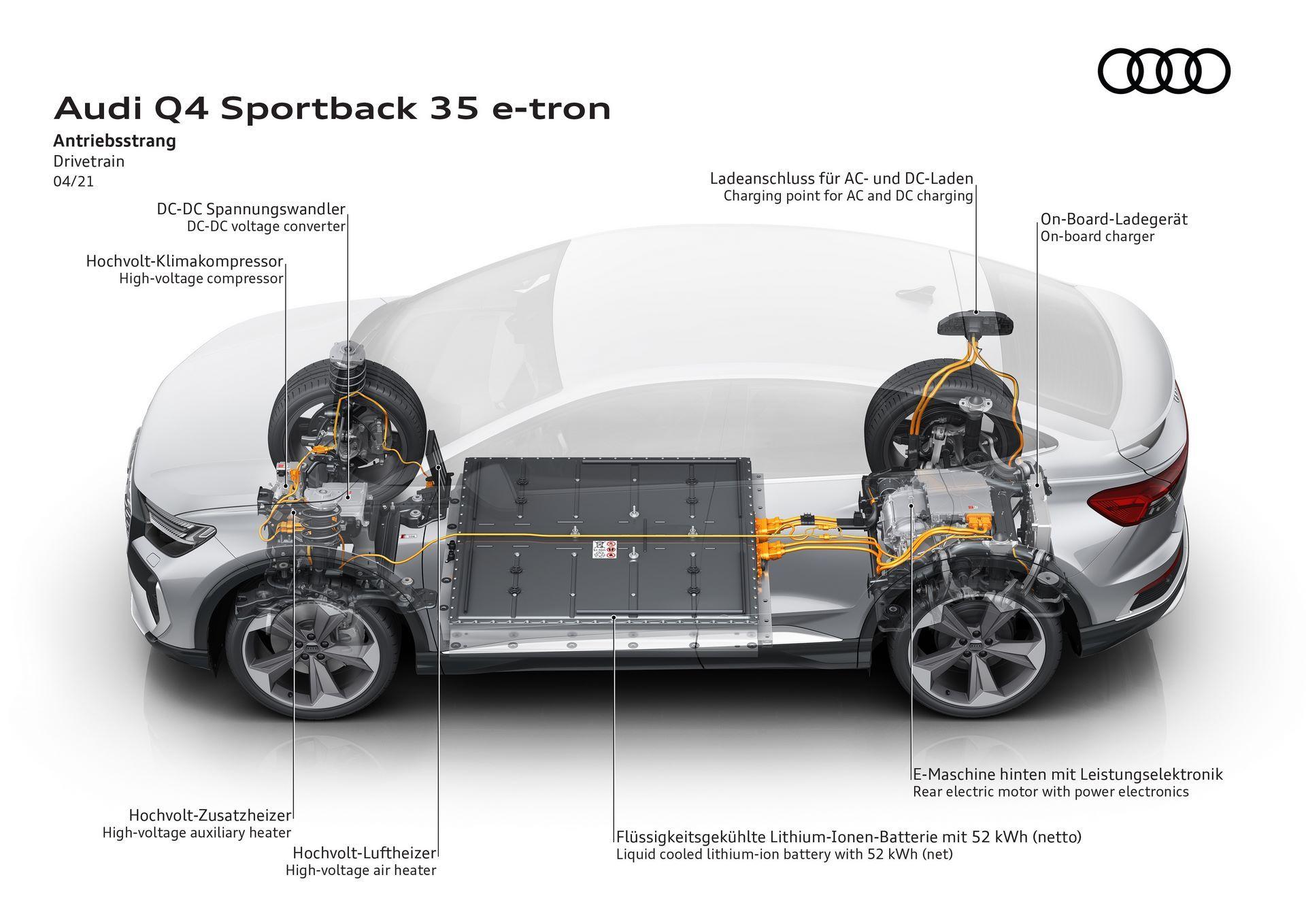 Audi-Q4-e-tron-and-Q4-e-tron-Sportback-146