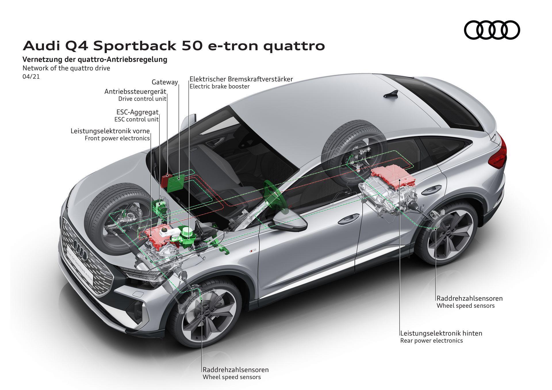 Audi-Q4-e-tron-and-Q4-e-tron-Sportback-148