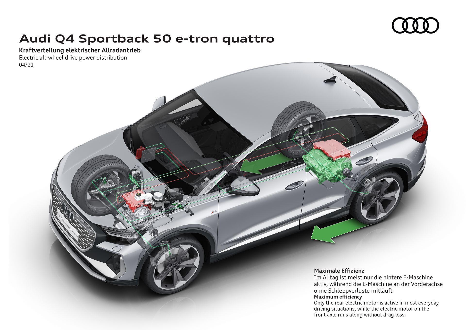 Audi-Q4-e-tron-and-Q4-e-tron-Sportback-150