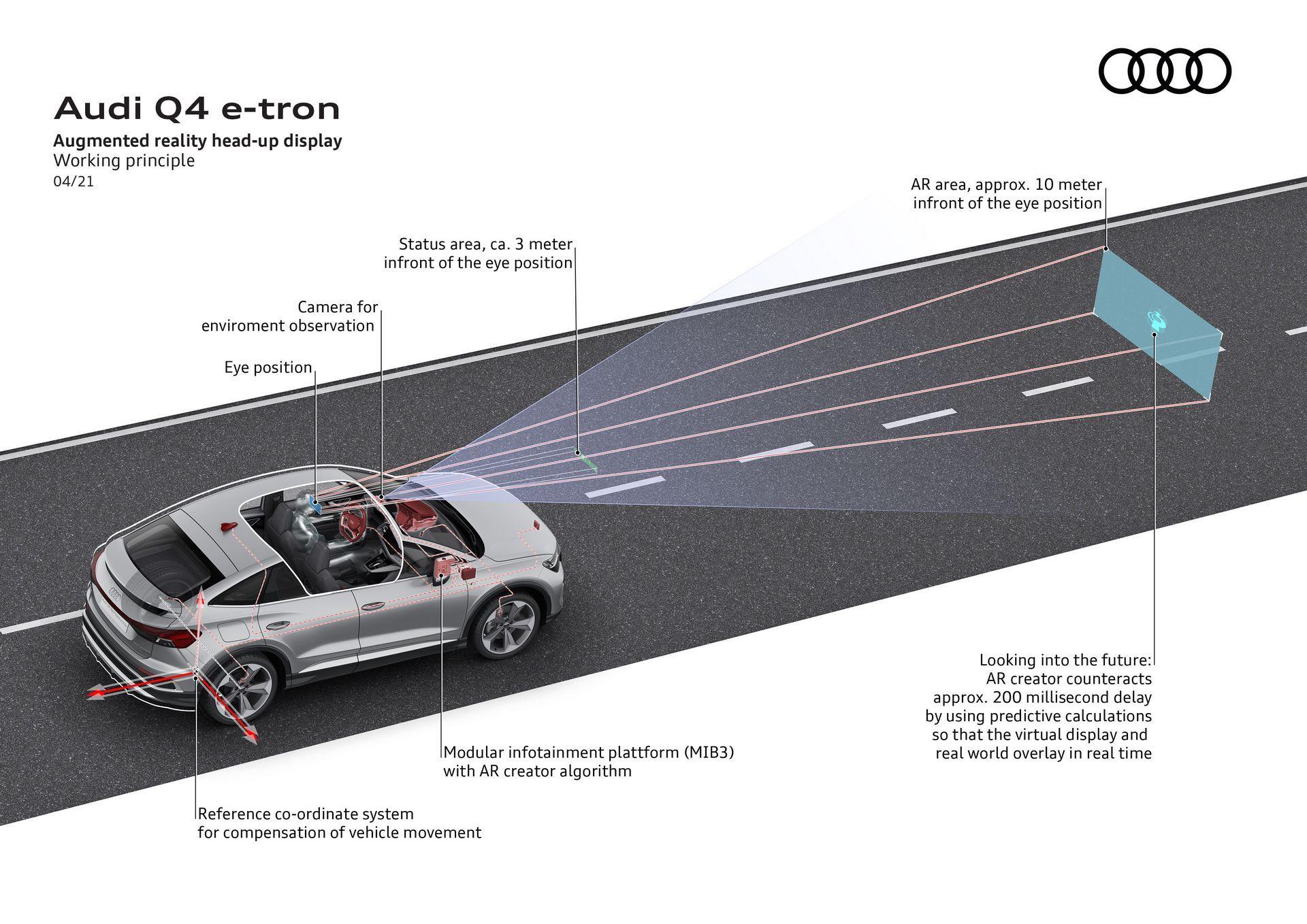 Audi-Q4-e-tron-and-Q4-e-tron-Sportback-153