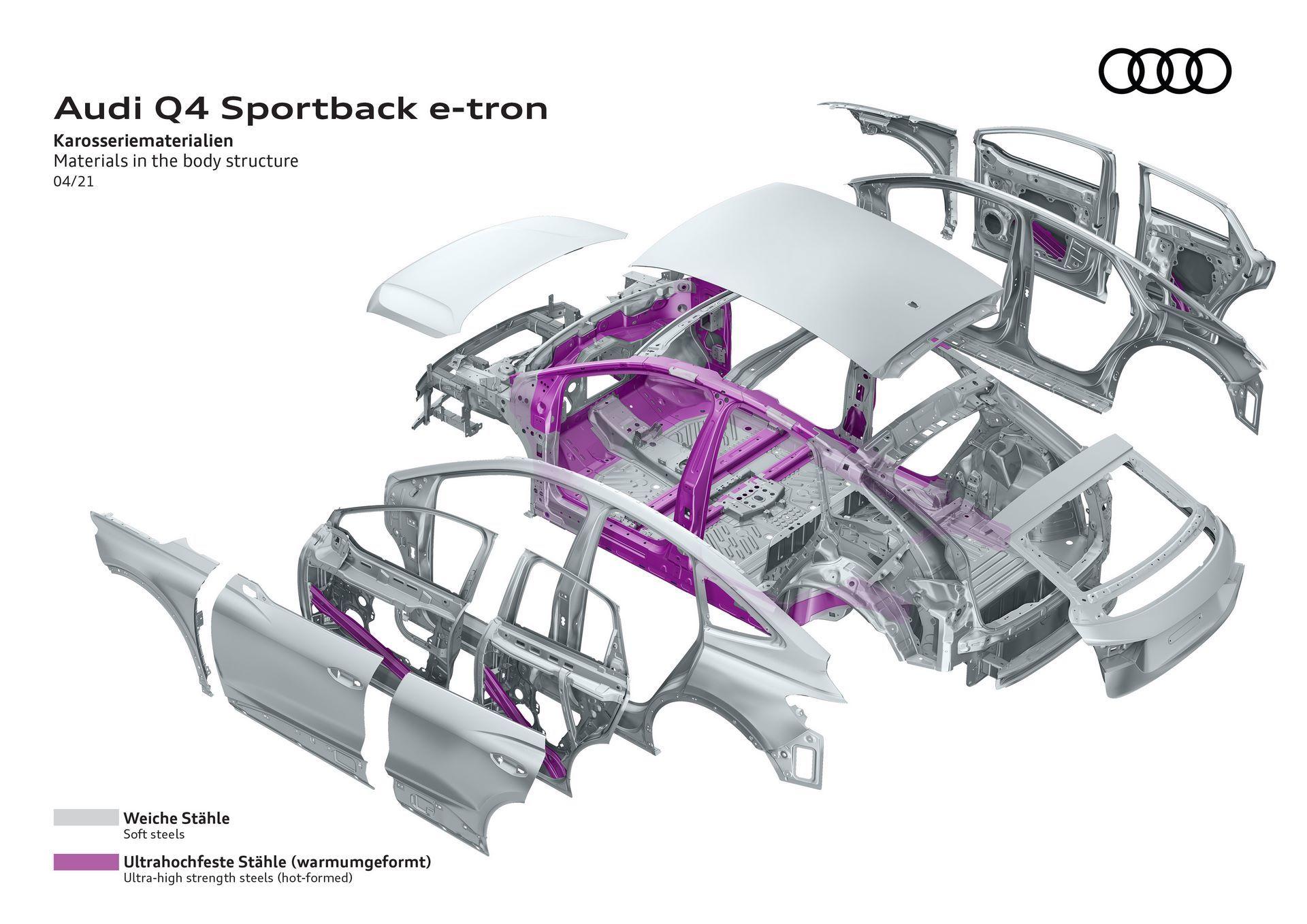 Audi-Q4-e-tron-and-Q4-e-tron-Sportback-156