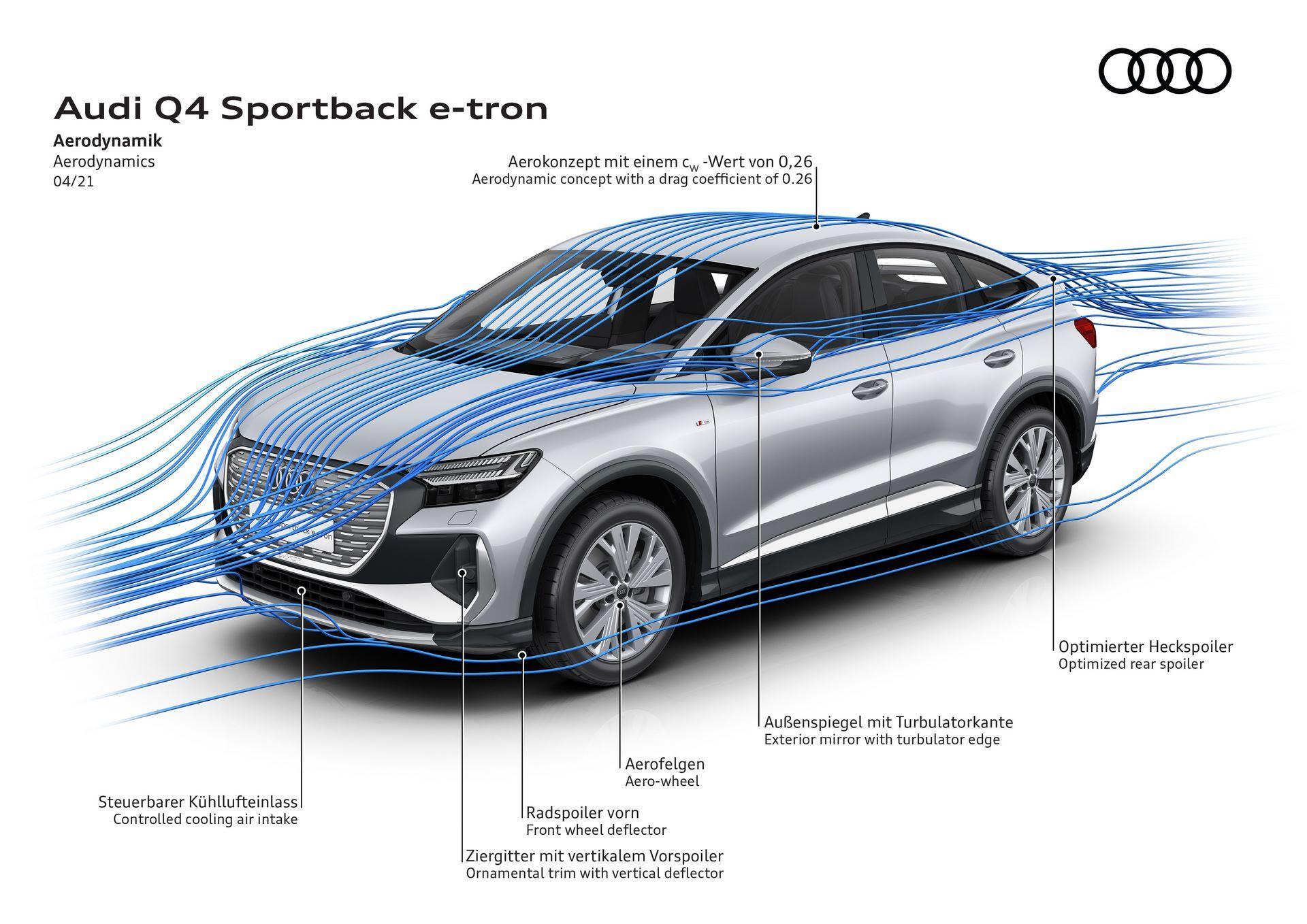 Audi-Q4-e-tron-and-Q4-e-tron-Sportback-157