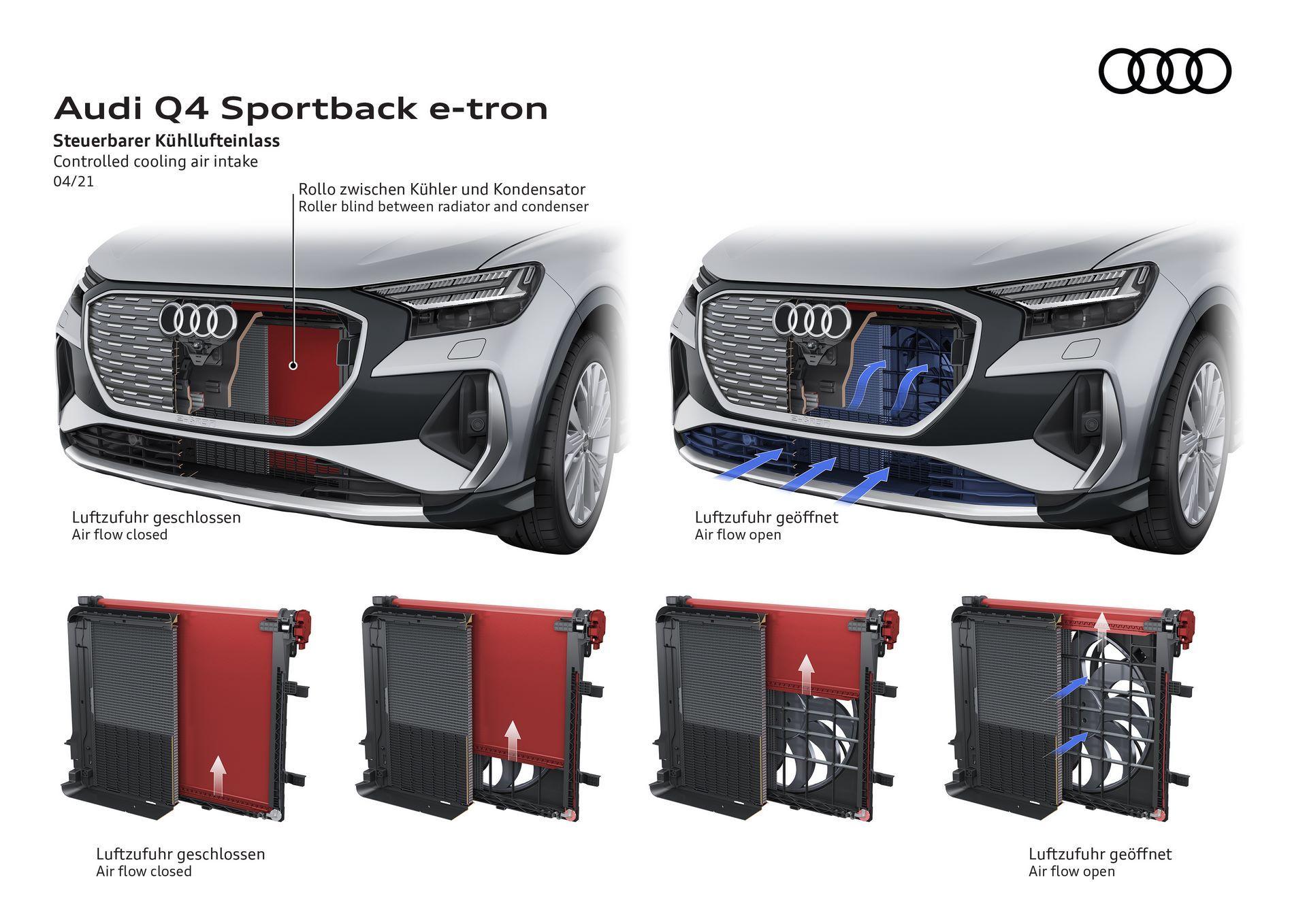 Audi-Q4-e-tron-and-Q4-e-tron-Sportback-159