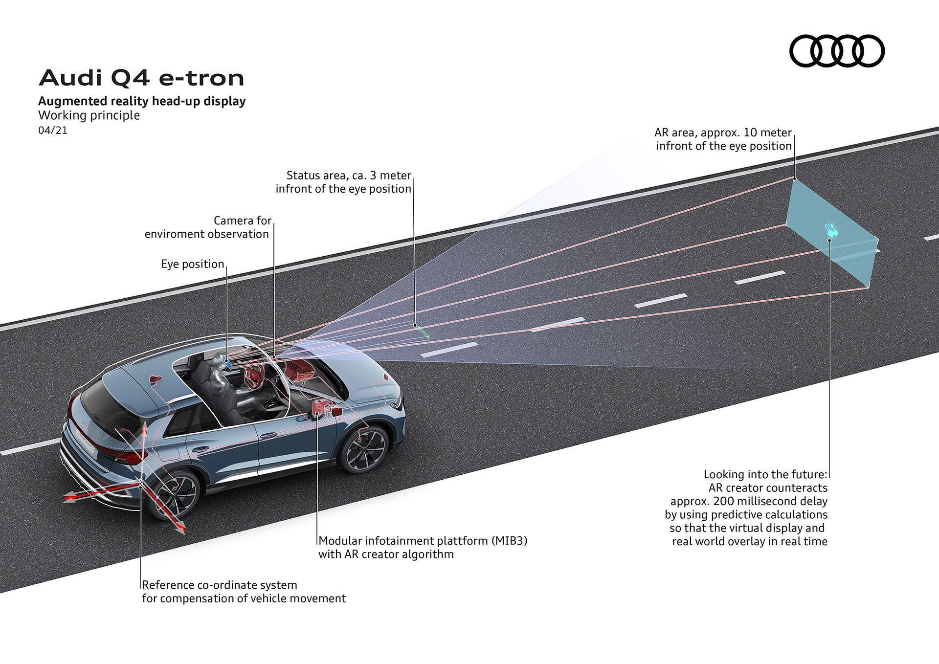 Audi-Q4-e-tron-and-Q4-e-tron-Sportback-171