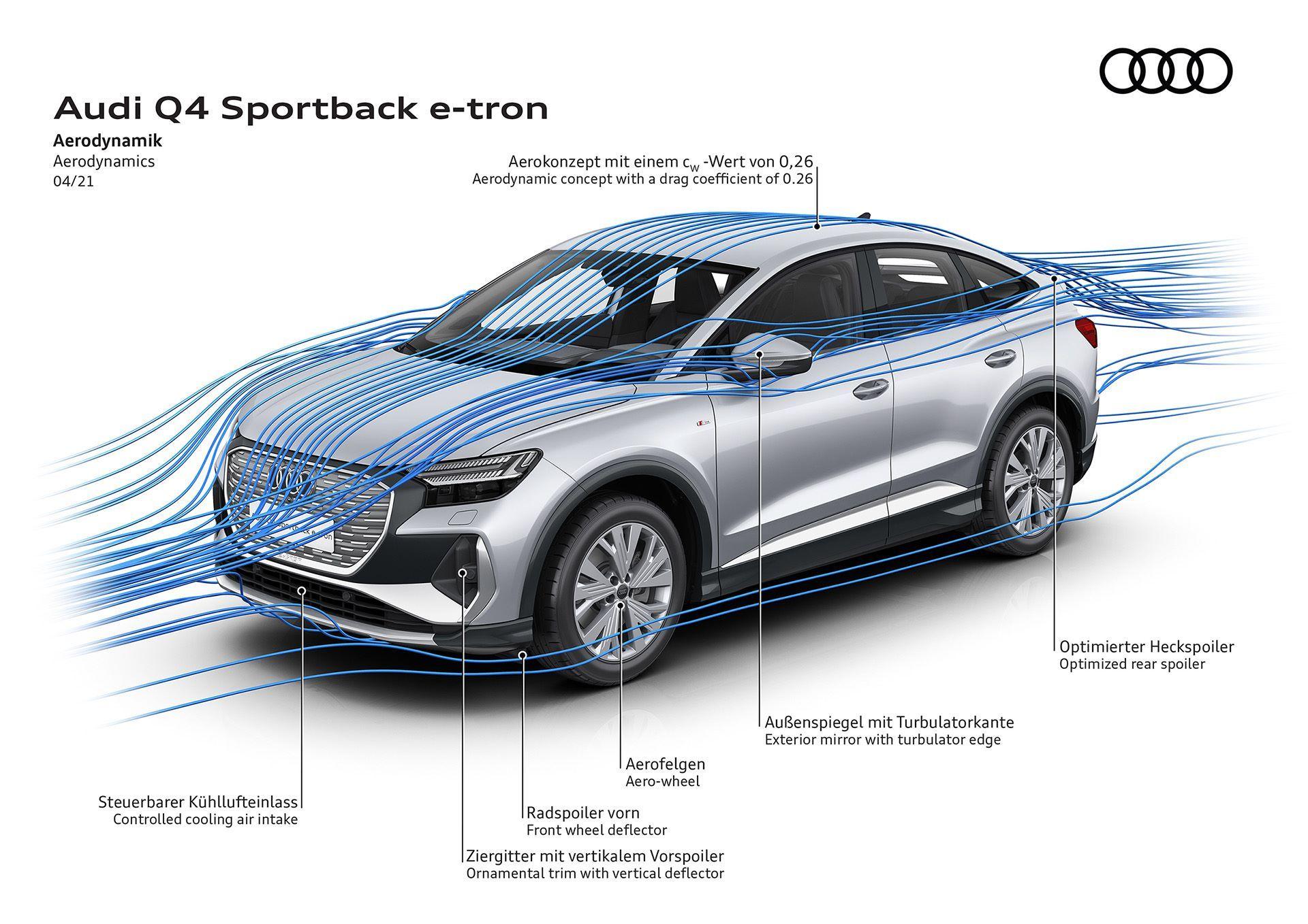Audi-Q4-e-tron-and-Q4-e-tron-Sportback-173