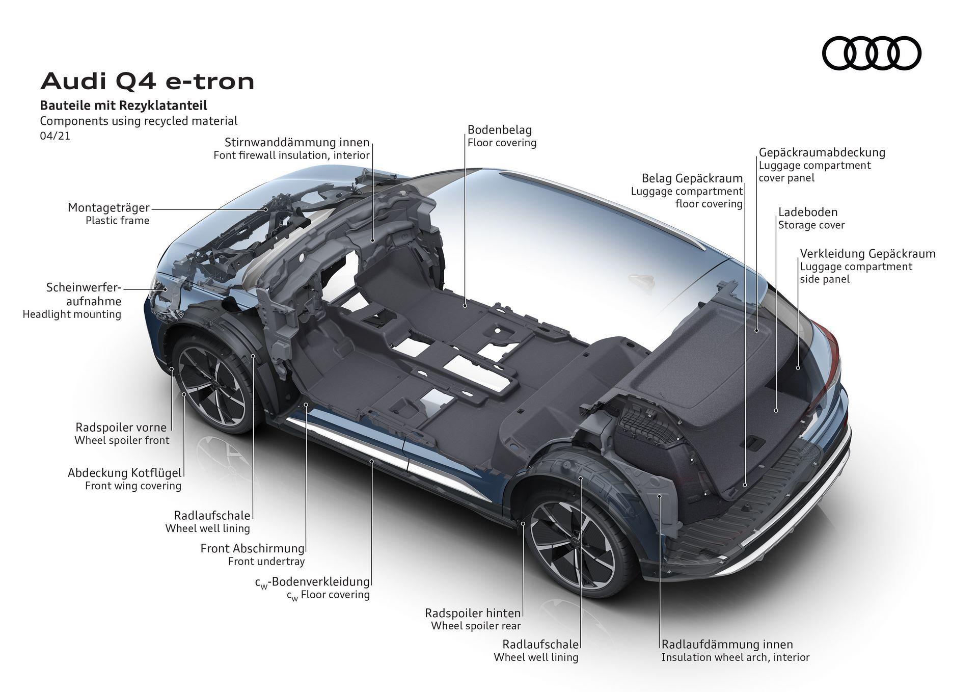 Audi-Q4-e-tron-and-Q4-e-tron-Sportback-98