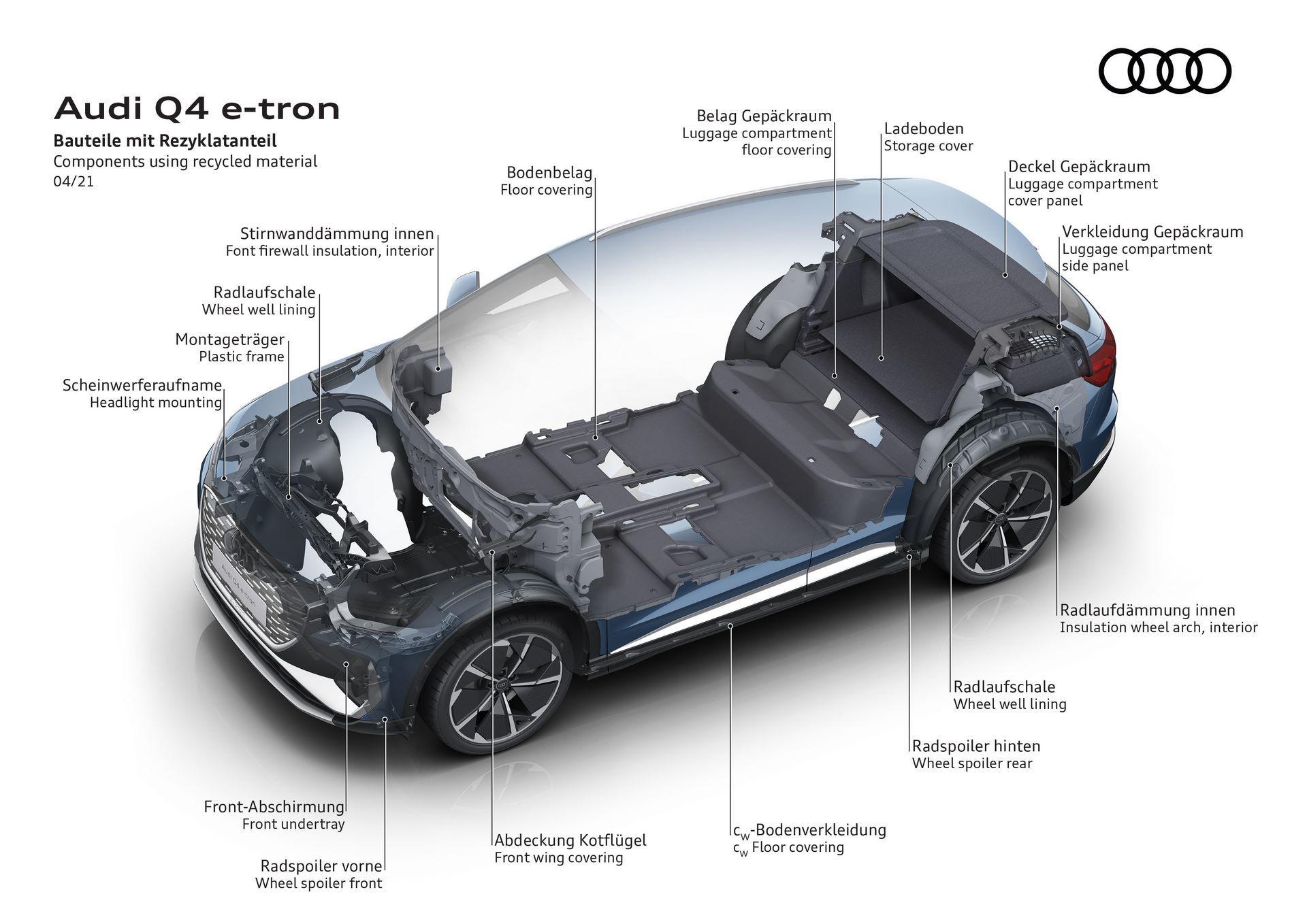 Audi-Q4-e-tron-and-Q4-e-tron-Sportback-99