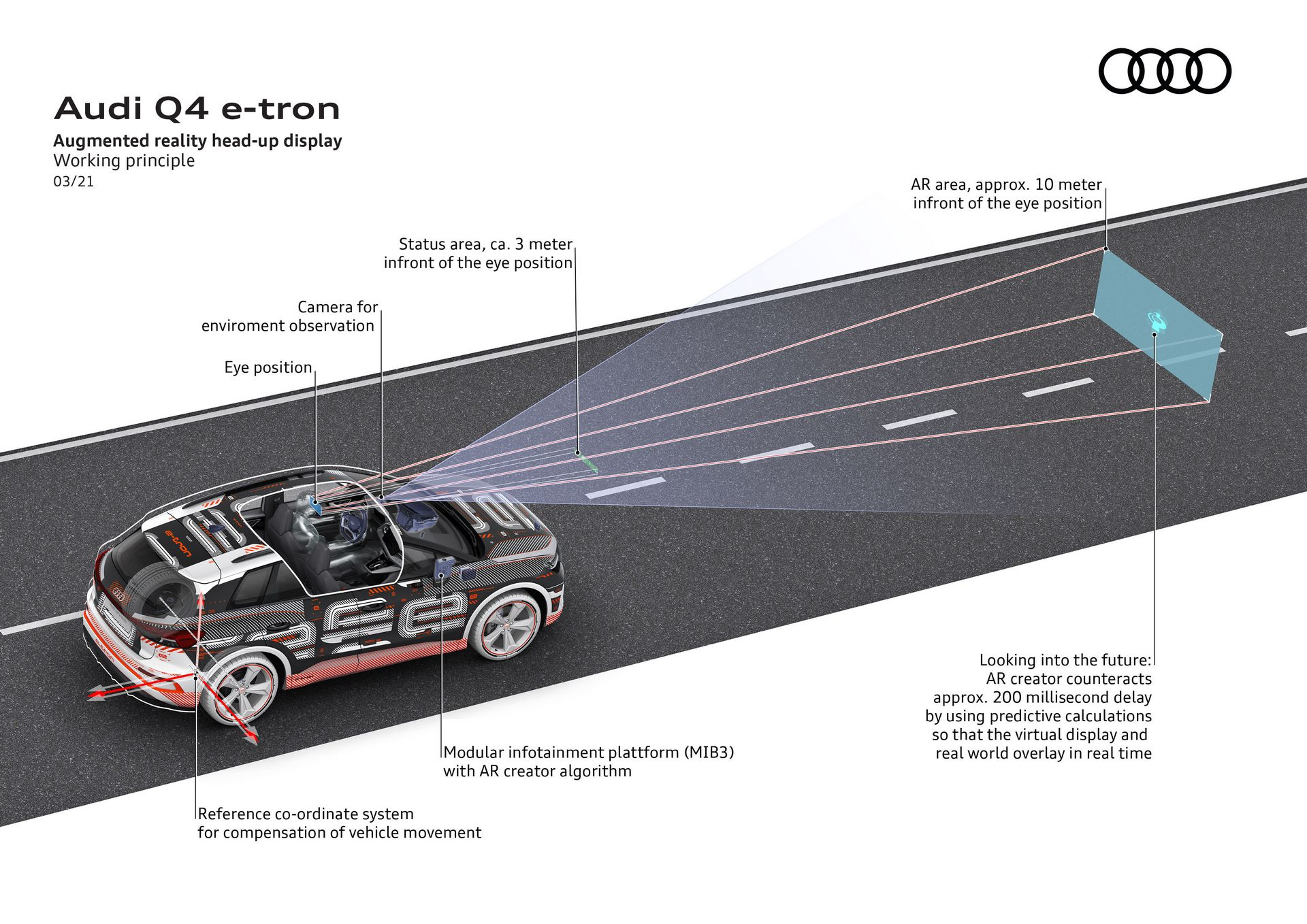 Audi-Q4-E-Tron-152