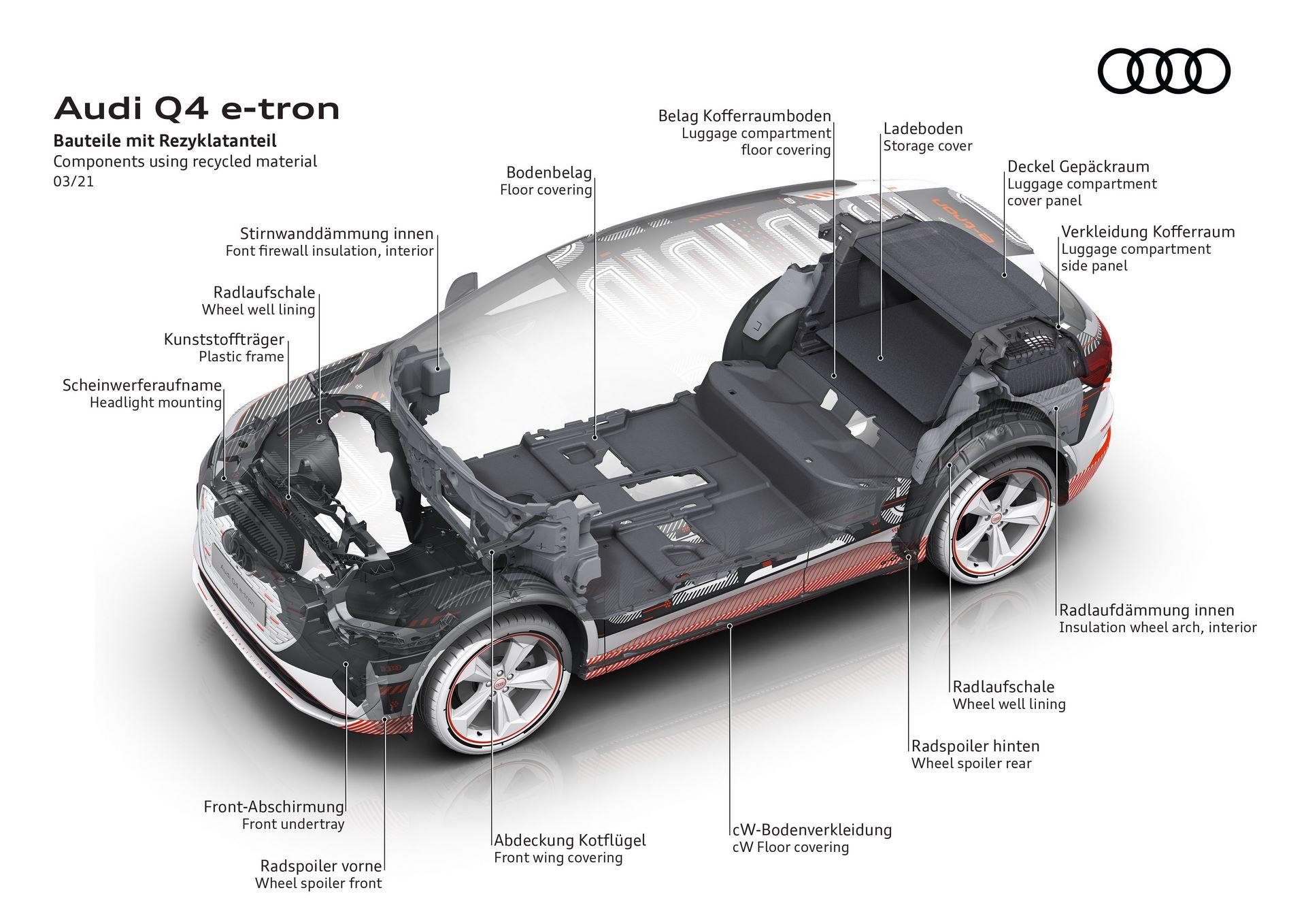Audi-Q4-E-Tron-165