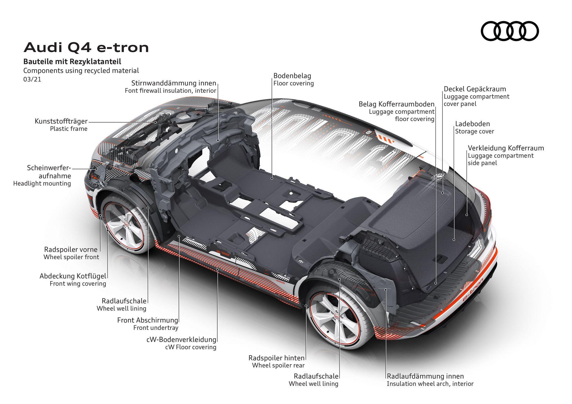 Audi-Q4-E-Tron-166