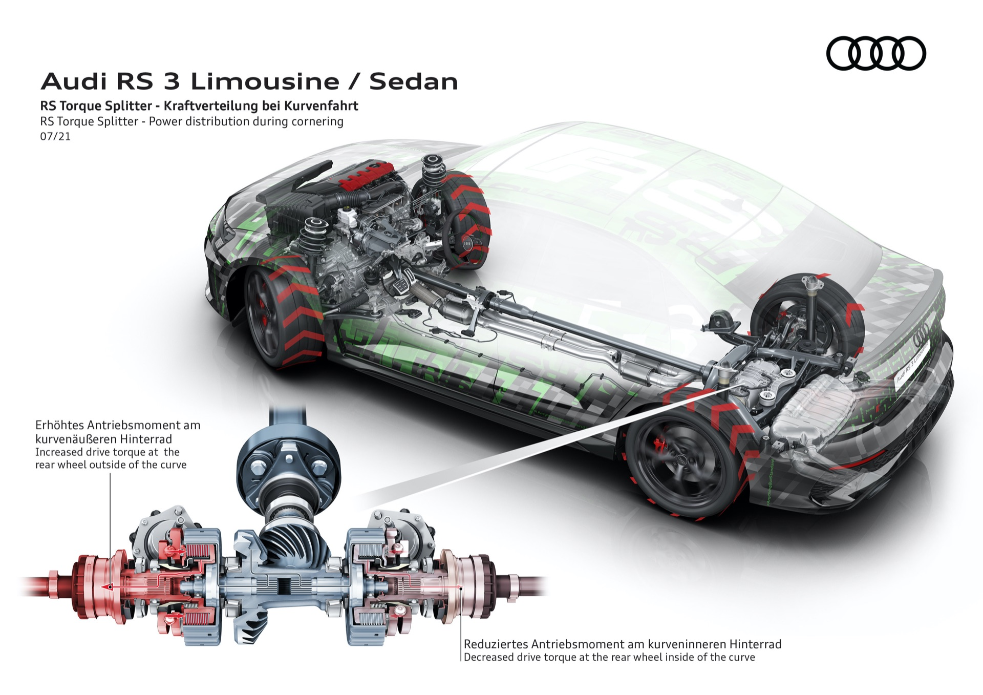 14 RS Limo Antriebsstrang Drift