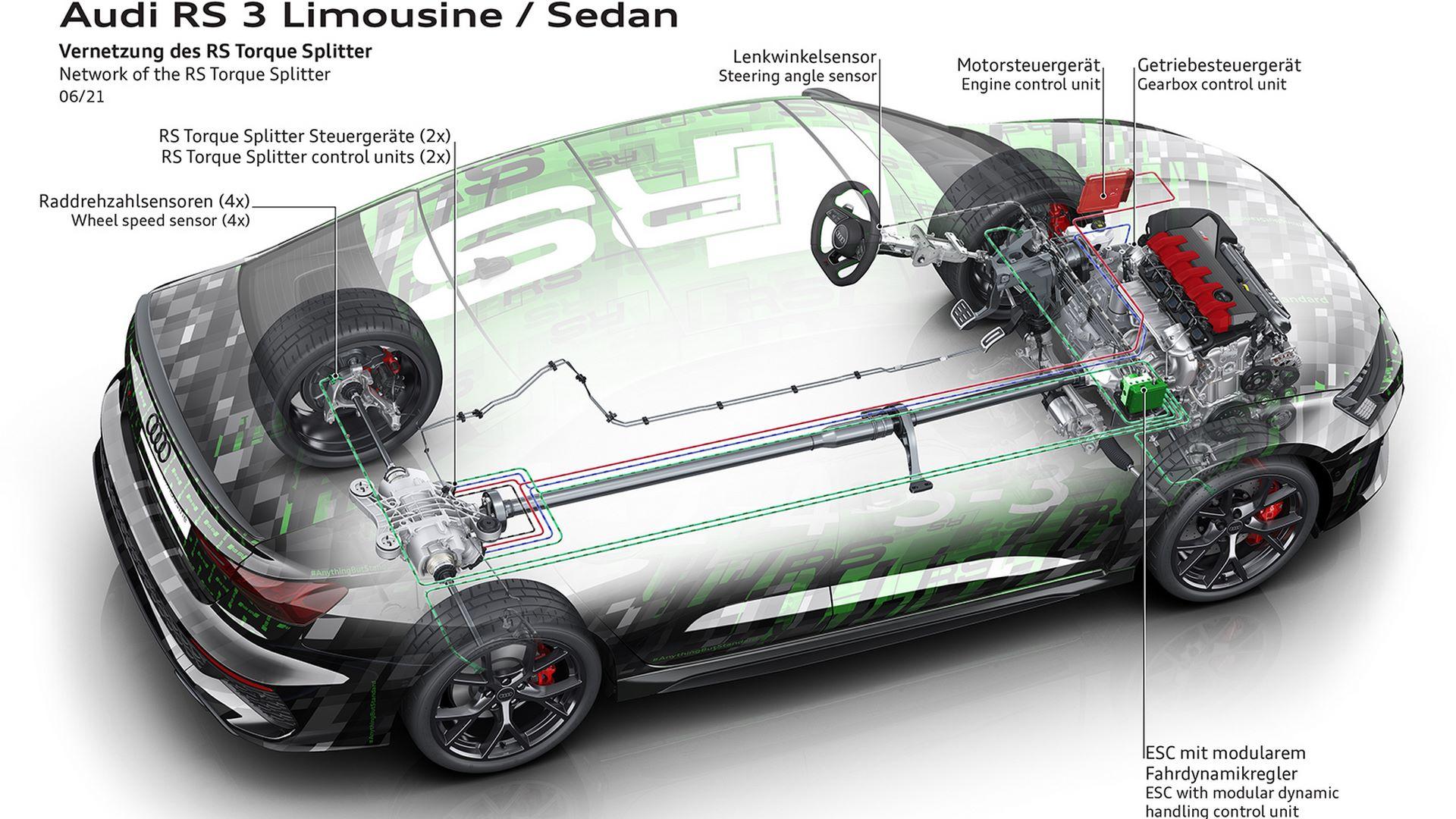 2022-audi-rs3-tech-8