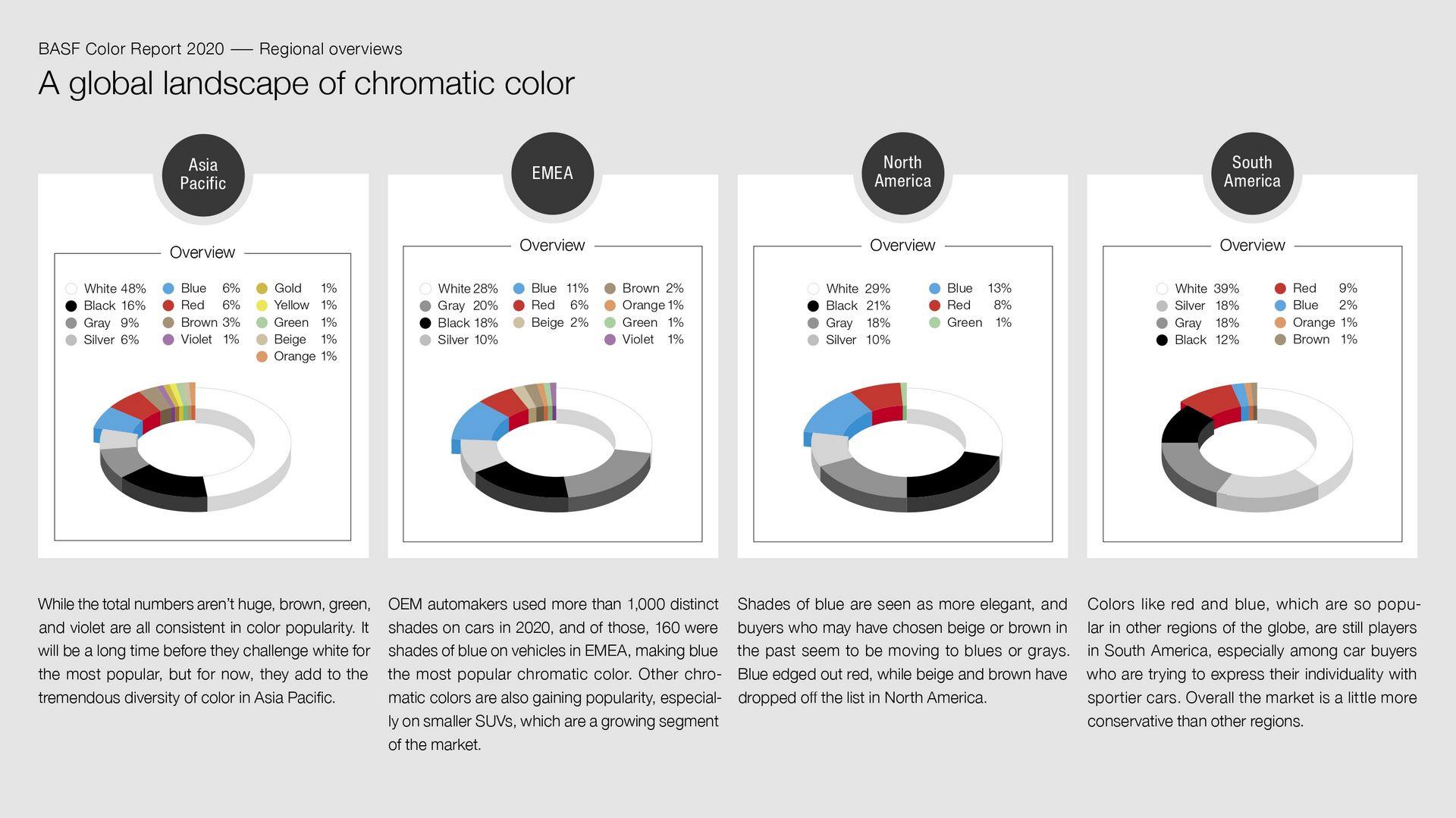 BASF-Automotive-Color-Trends-2020-3