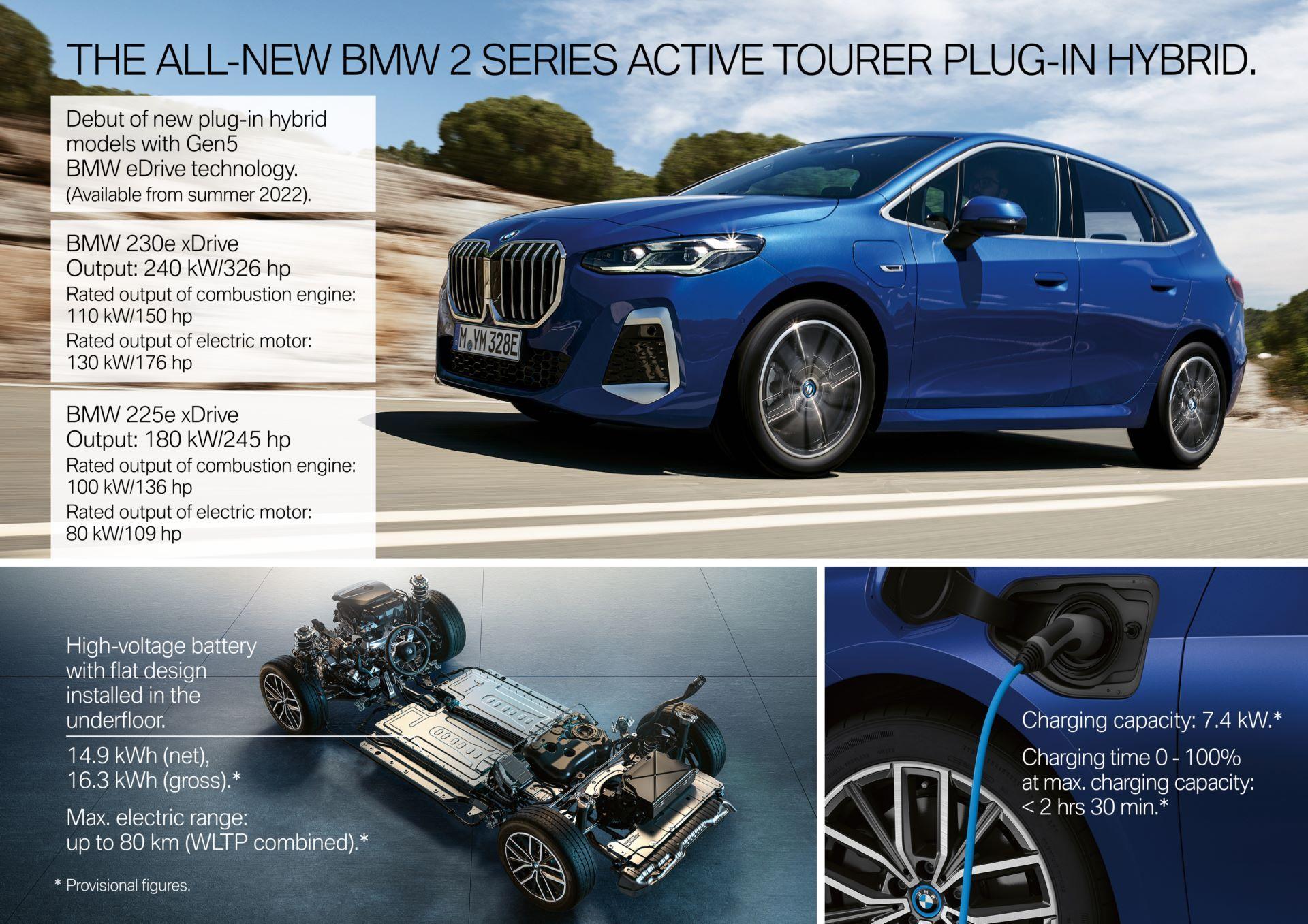BMW-2-Series-Active-Tourer-2022-133