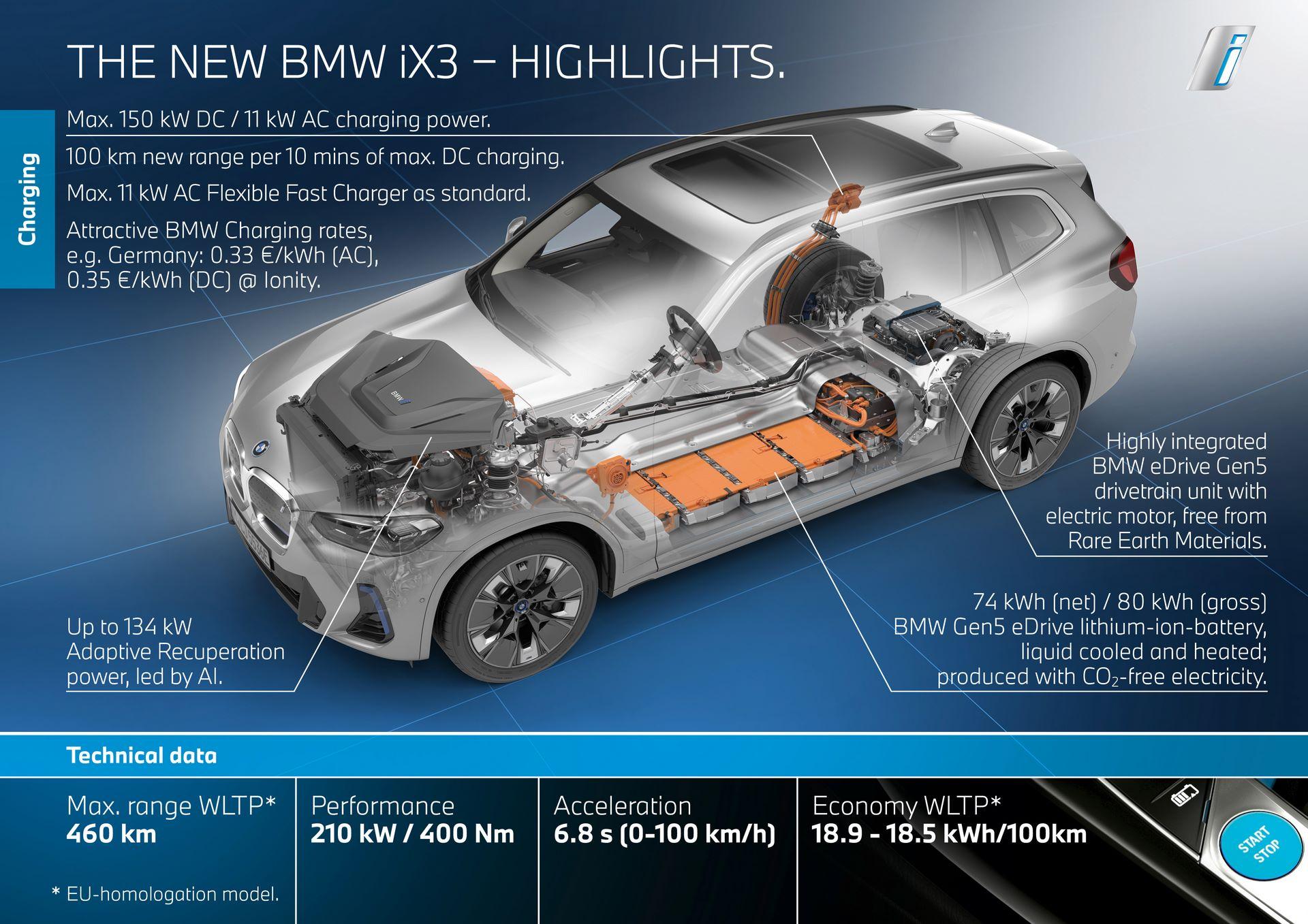 BMW-iX3-facelift-44