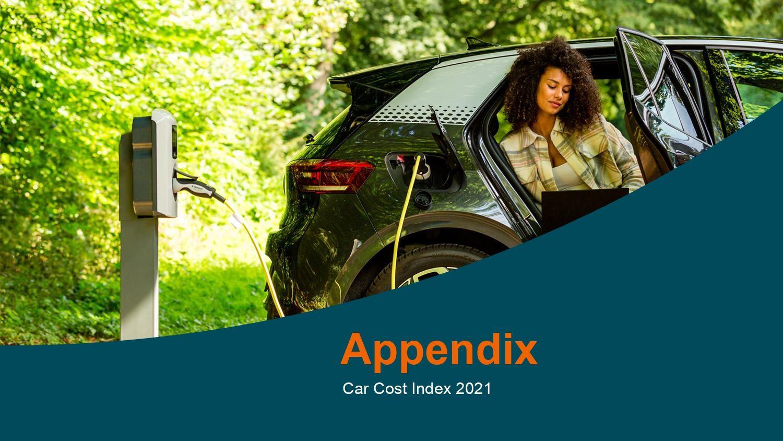 Car-Cost-Index-2021-14