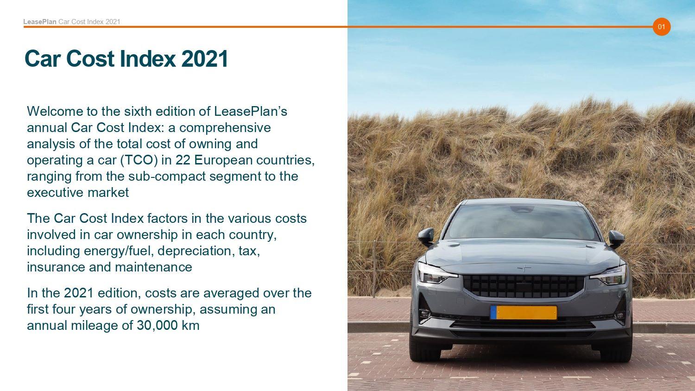 Car-Cost-Index-2021-2