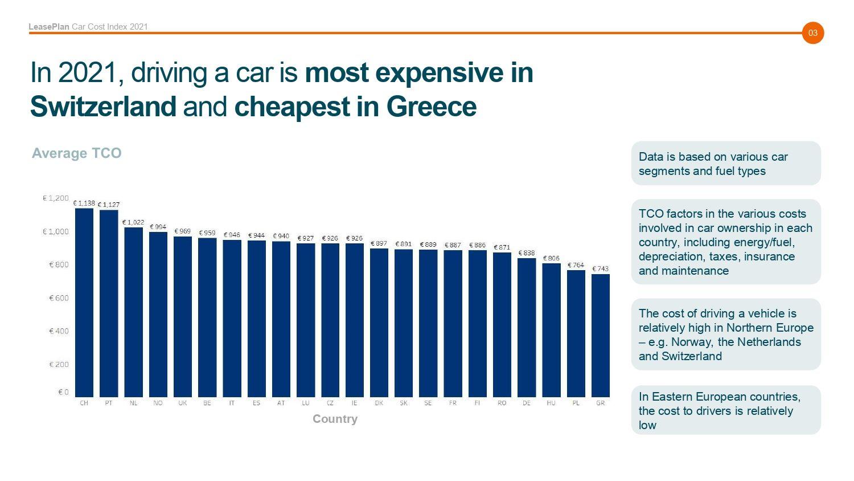 Car-Cost-Index-2021-4