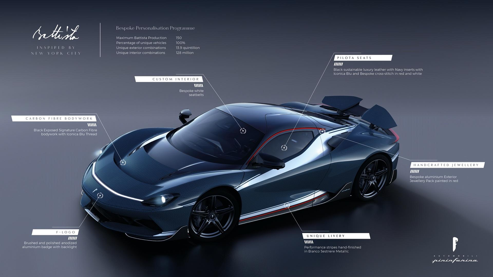 First-Pininfarina-Battista-customer-car-3