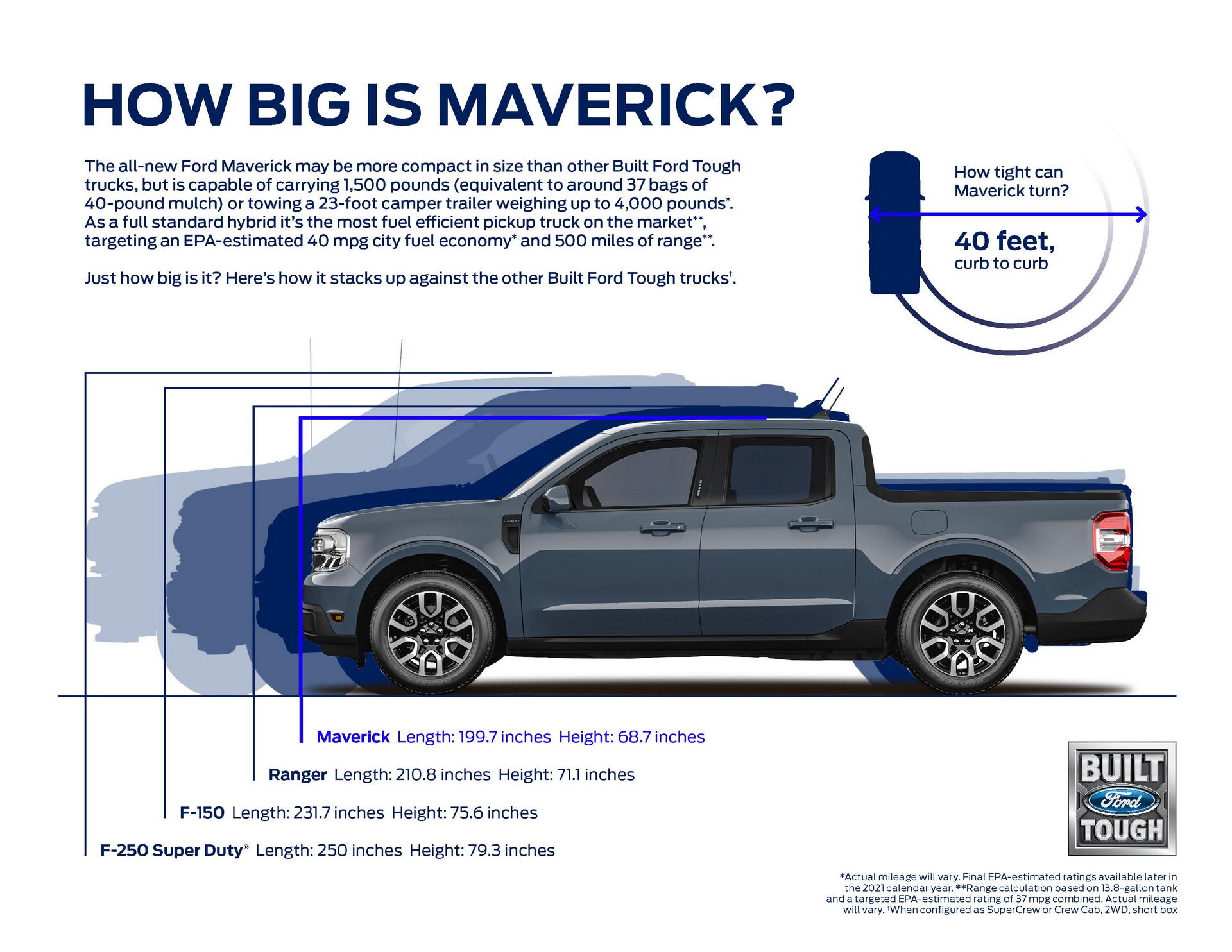 2022-Ford-Maverick-Size-Graphic