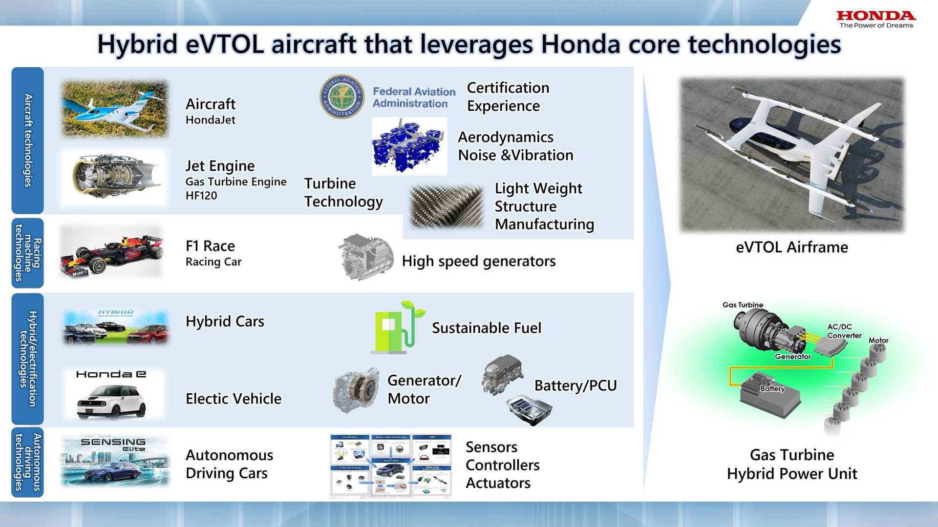 Honda-eVTOL-Hybrid-Mobility-Aircraft-6