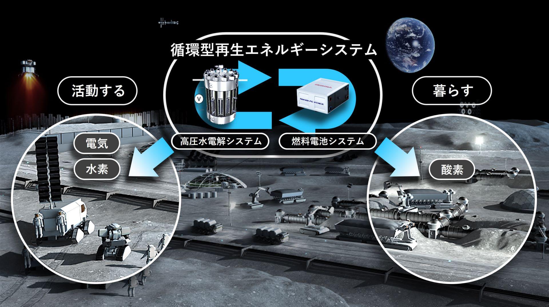 honda-moon-plans-4