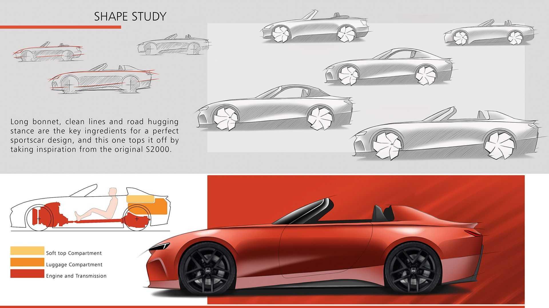Honda-S2000-Revival-Rendering-5