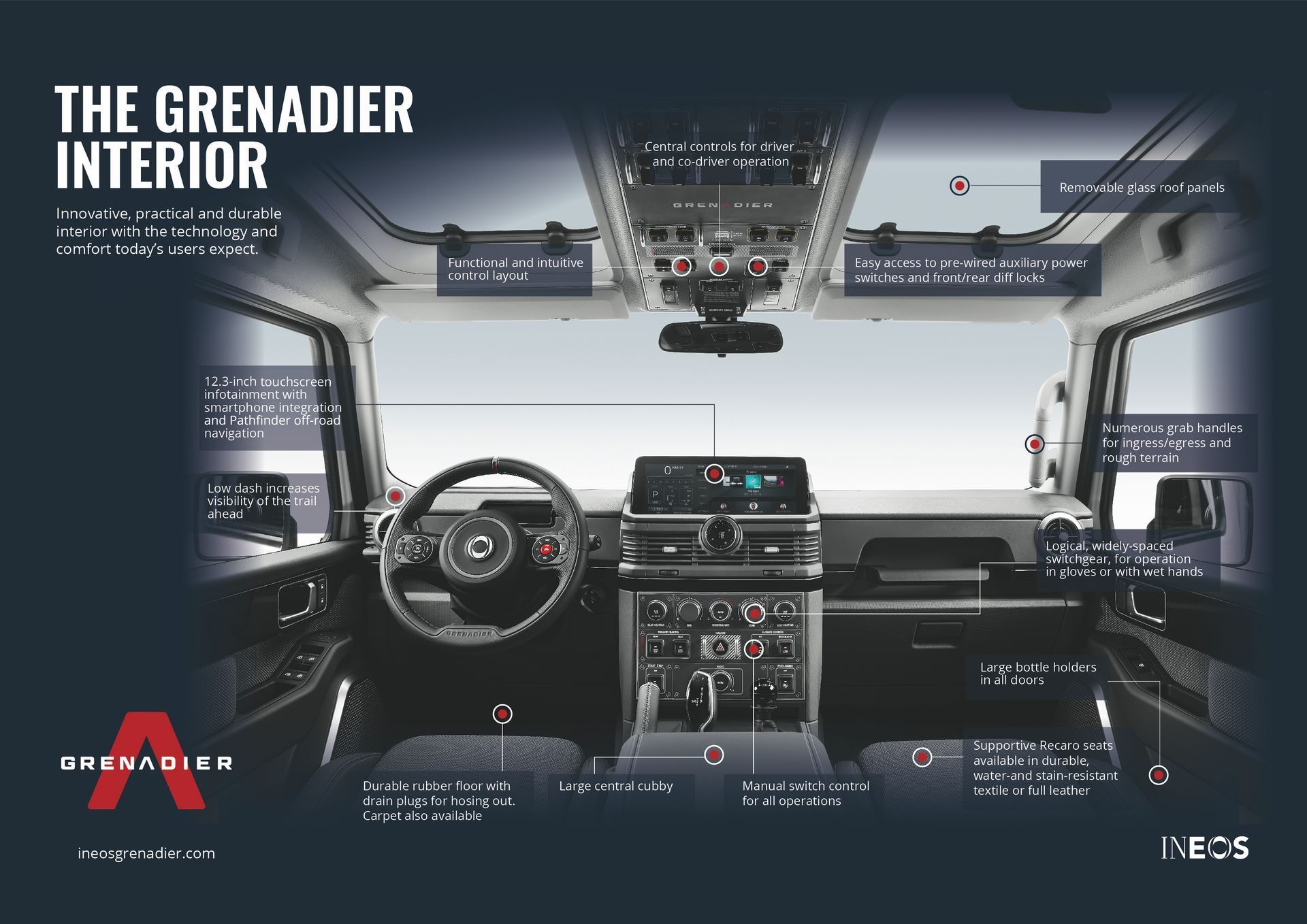 Grenadier interior_4