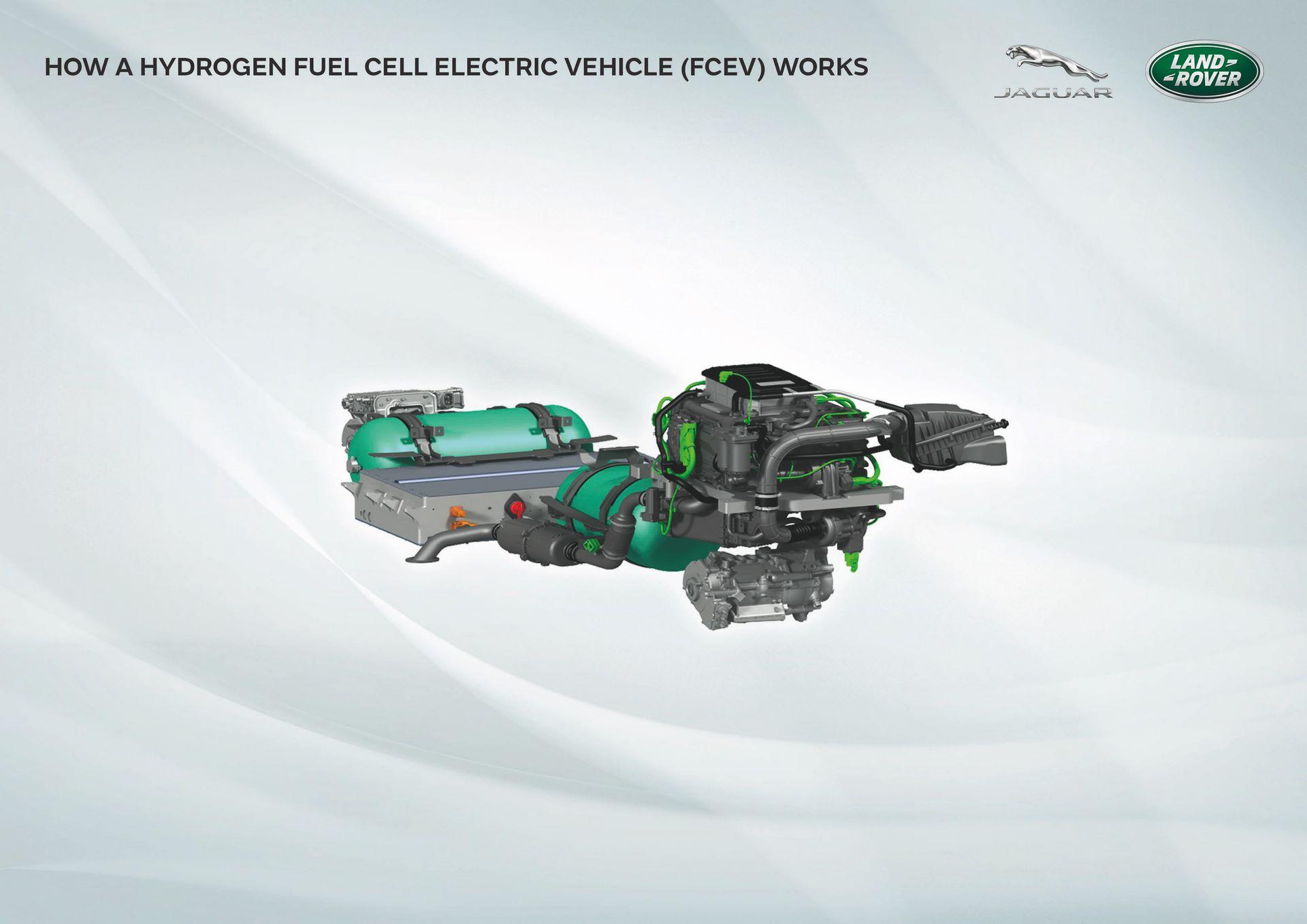 Land-Rover-Defender-Fuel-Cell-Hydrogen-concept-9