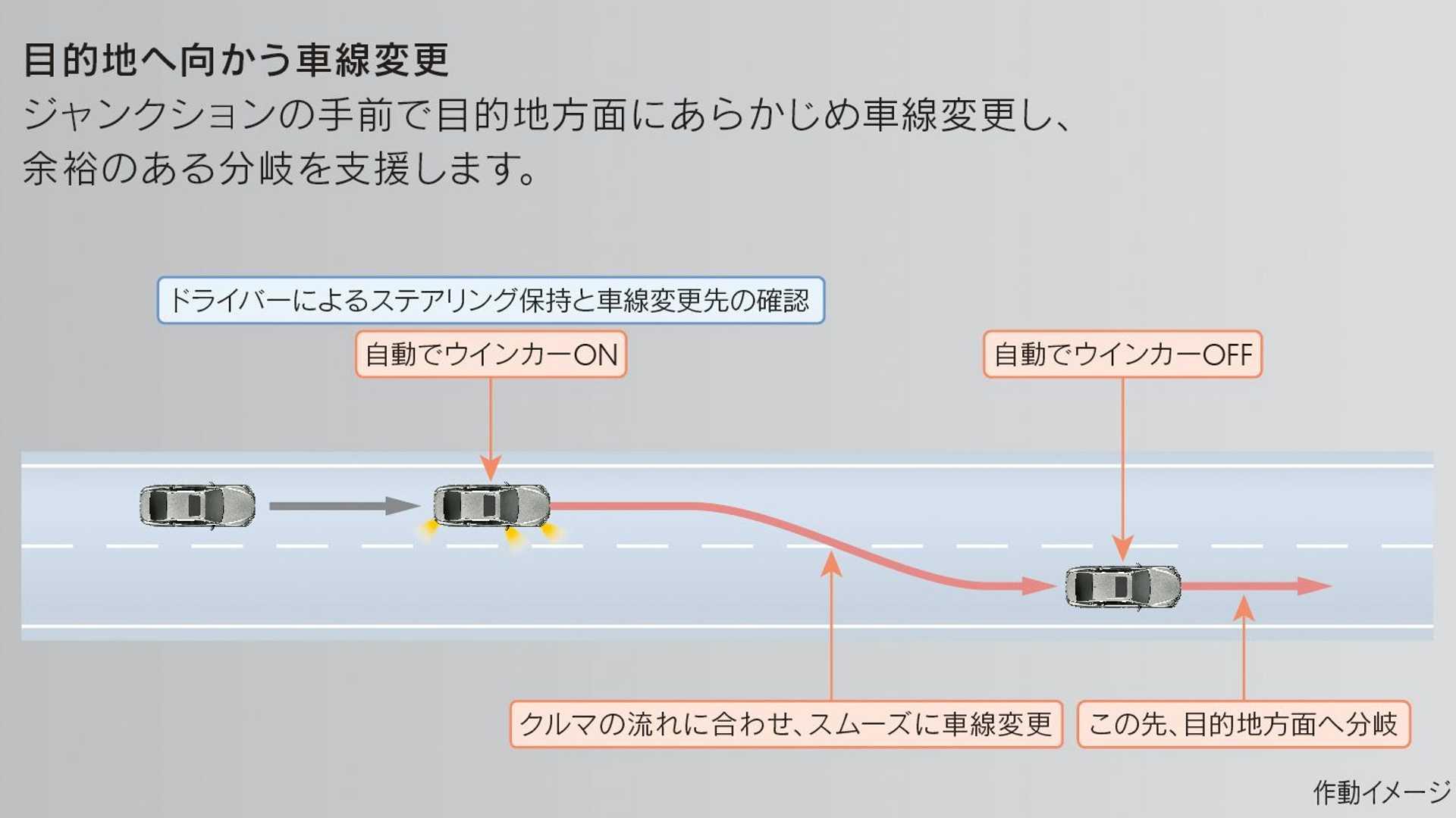 Lexus-LS-And-Toyota-Mirai-Advanced-Drive-27