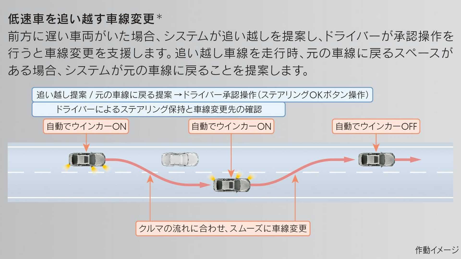 Lexus-LS-And-Toyota-Mirai-Advanced-Drive-28