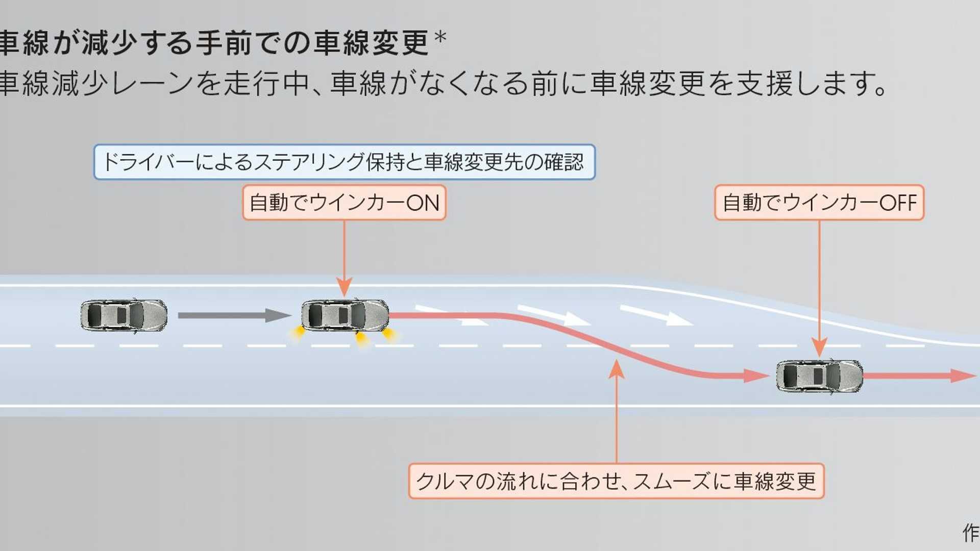 Lexus-LS-And-Toyota-Mirai-Advanced-Drive-29