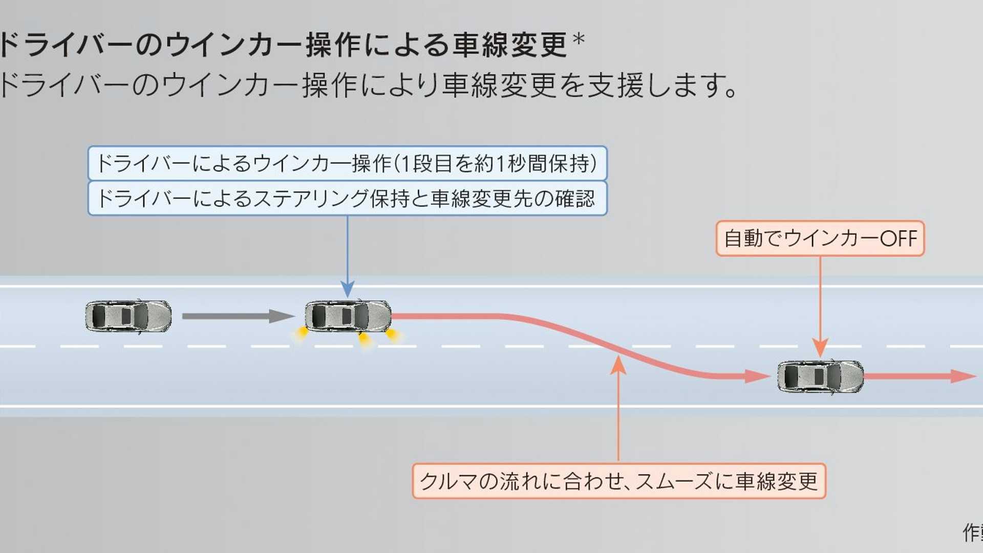 Lexus-LS-And-Toyota-Mirai-Advanced-Drive-30