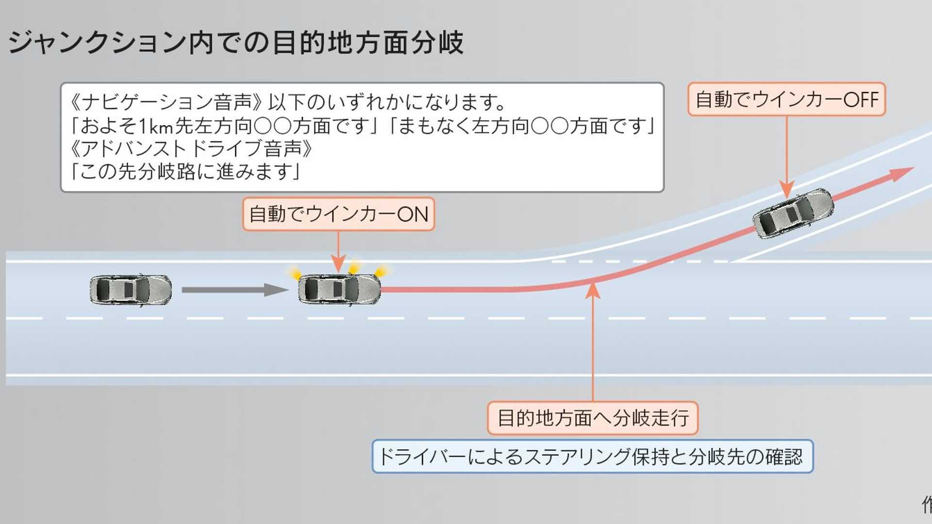 Lexus-LS-And-Toyota-Mirai-Advanced-Drive-31