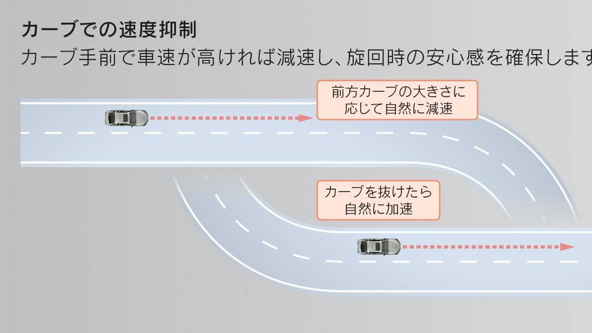 Lexus-LS-And-Toyota-Mirai-Advanced-Drive-32