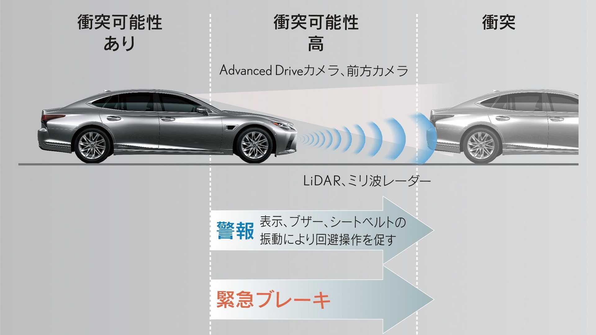 Lexus-LS-And-Toyota-Mirai-Advanced-Drive-36