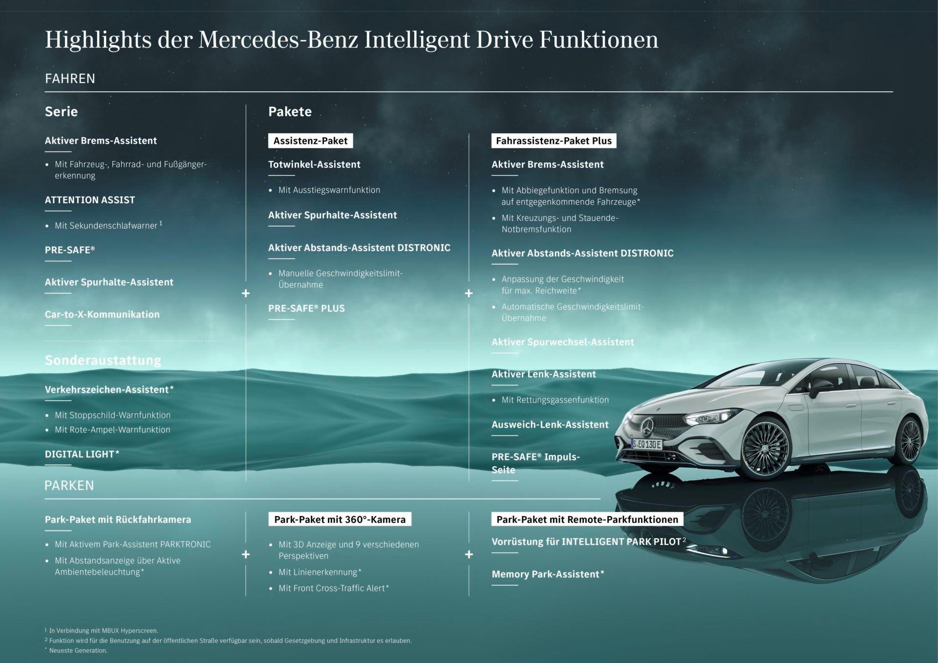 Mercedes-EQE-101