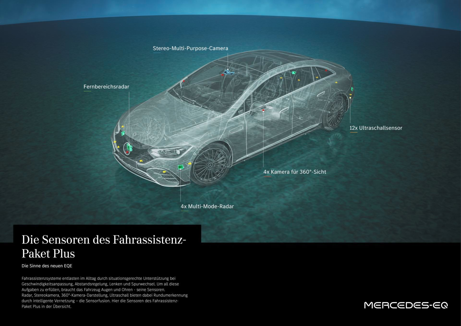 Mercedes-EQE-104